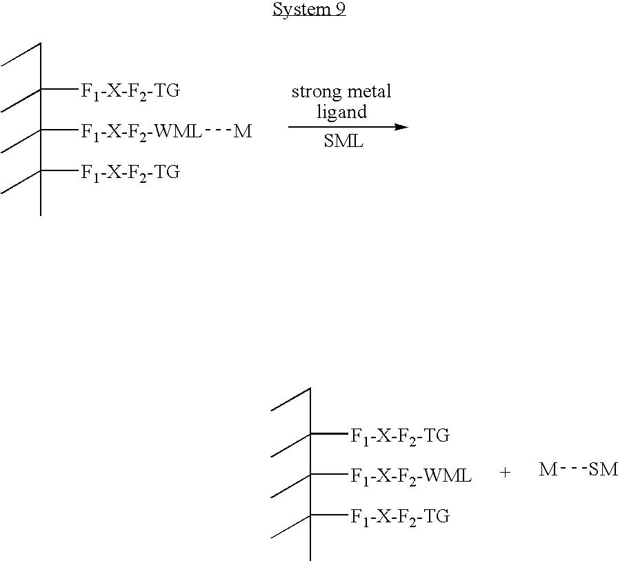 Figure US20090242430A1-20091001-C00007