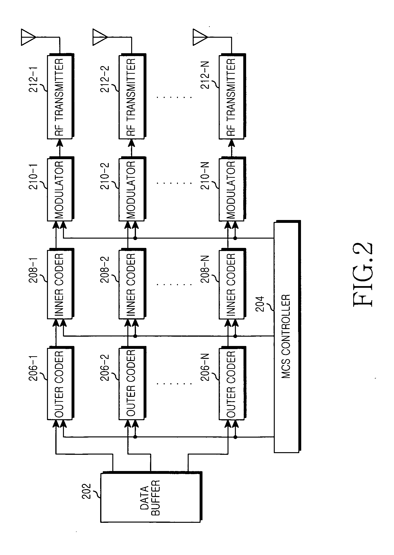 patent us20090252242