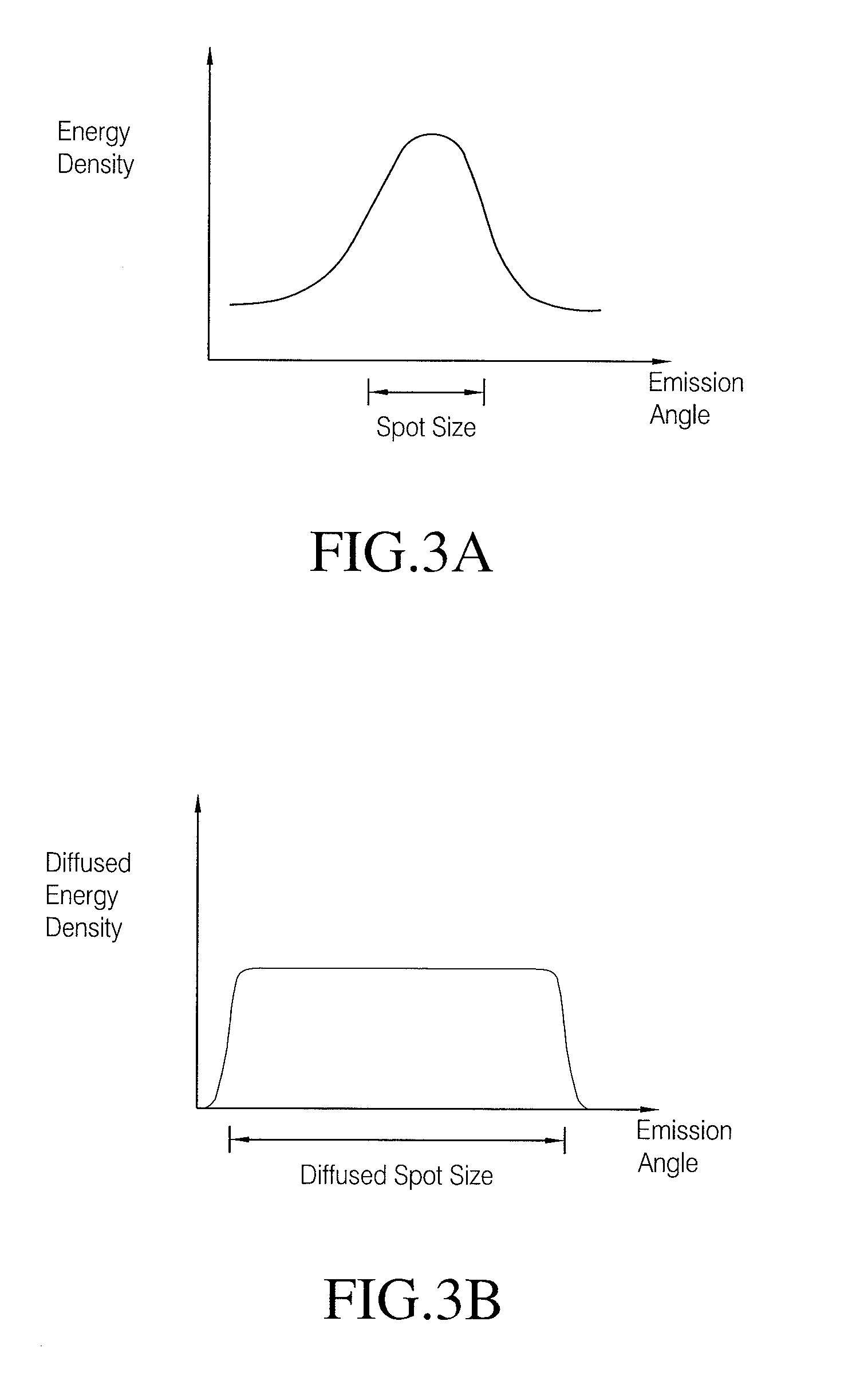 Patent Us20090254154 Method And Apparatus For Irradiating A Power Acoustik Pd 710 Wire Diagram Drawing