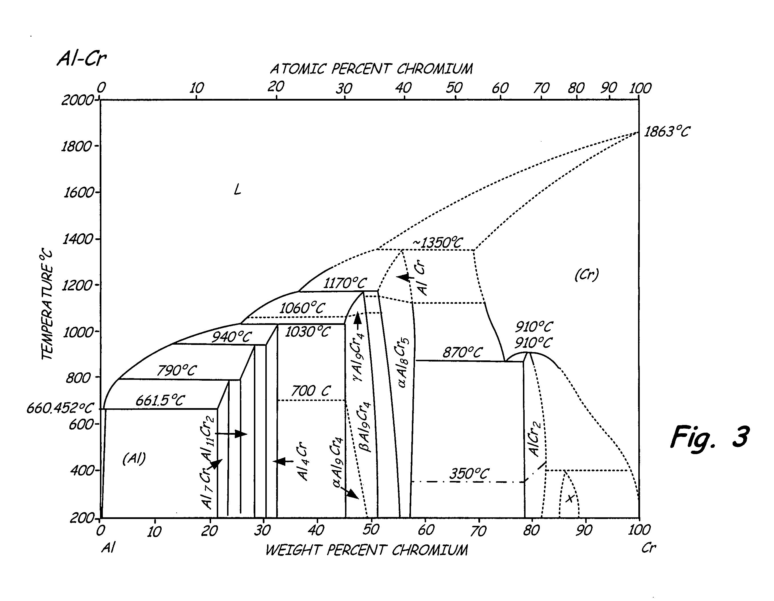 patent us20090260722