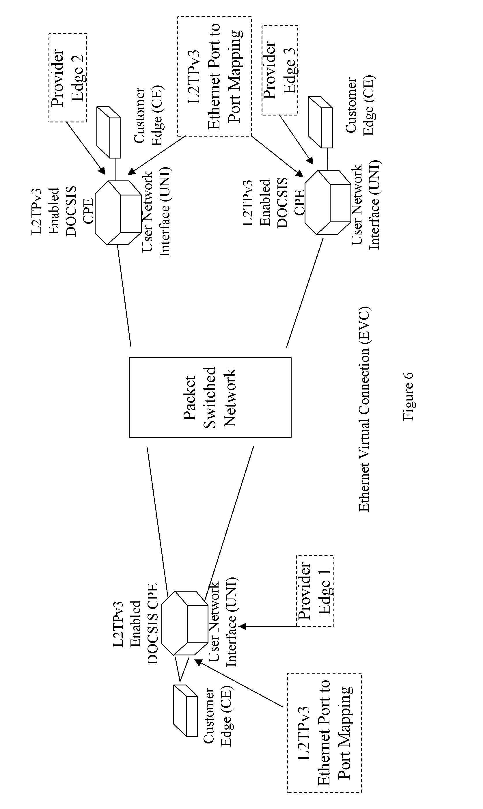 براءة الاختراع US20090274156 - Carrier ethernet over docsis