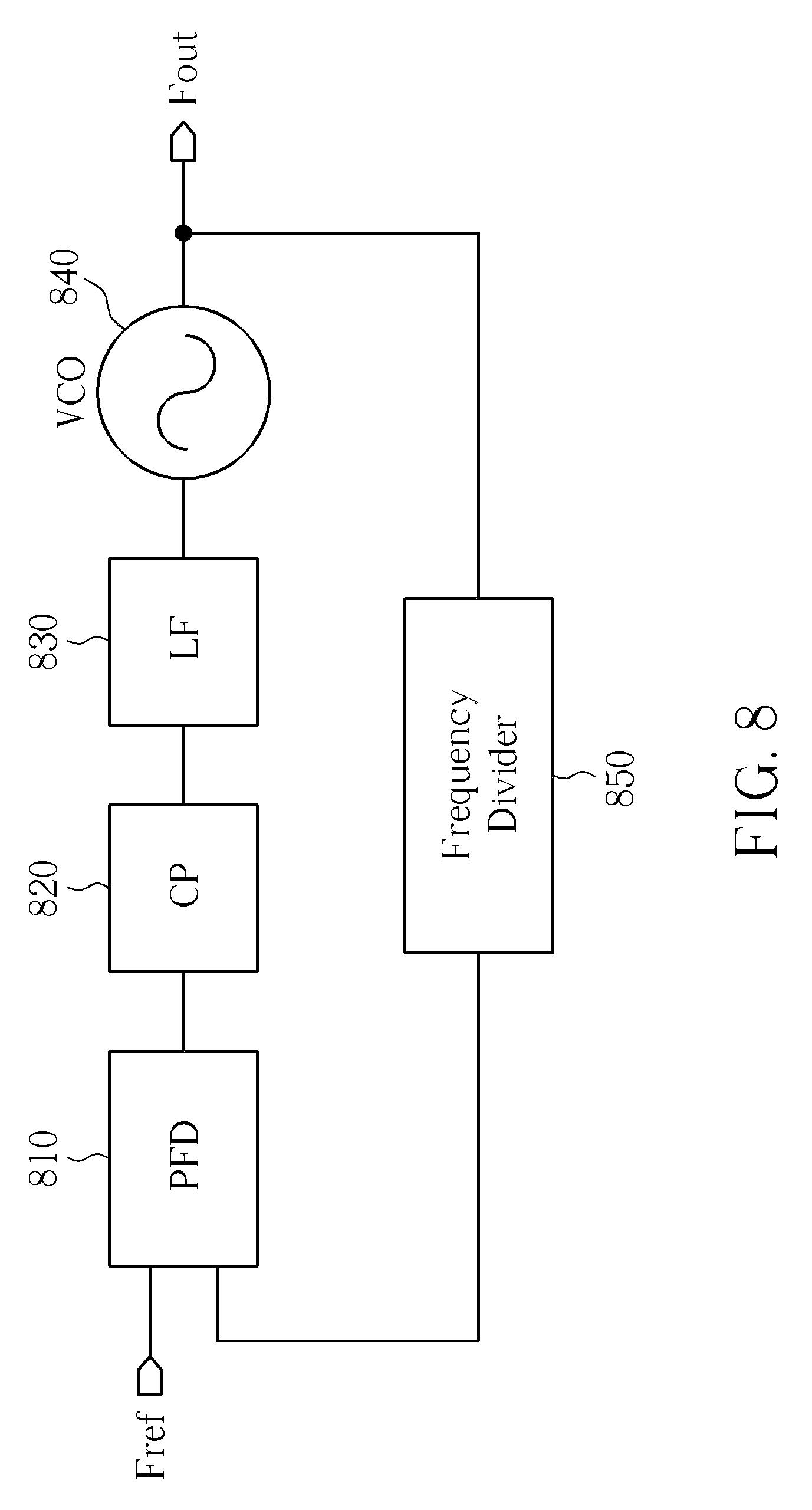 patent us20090278574