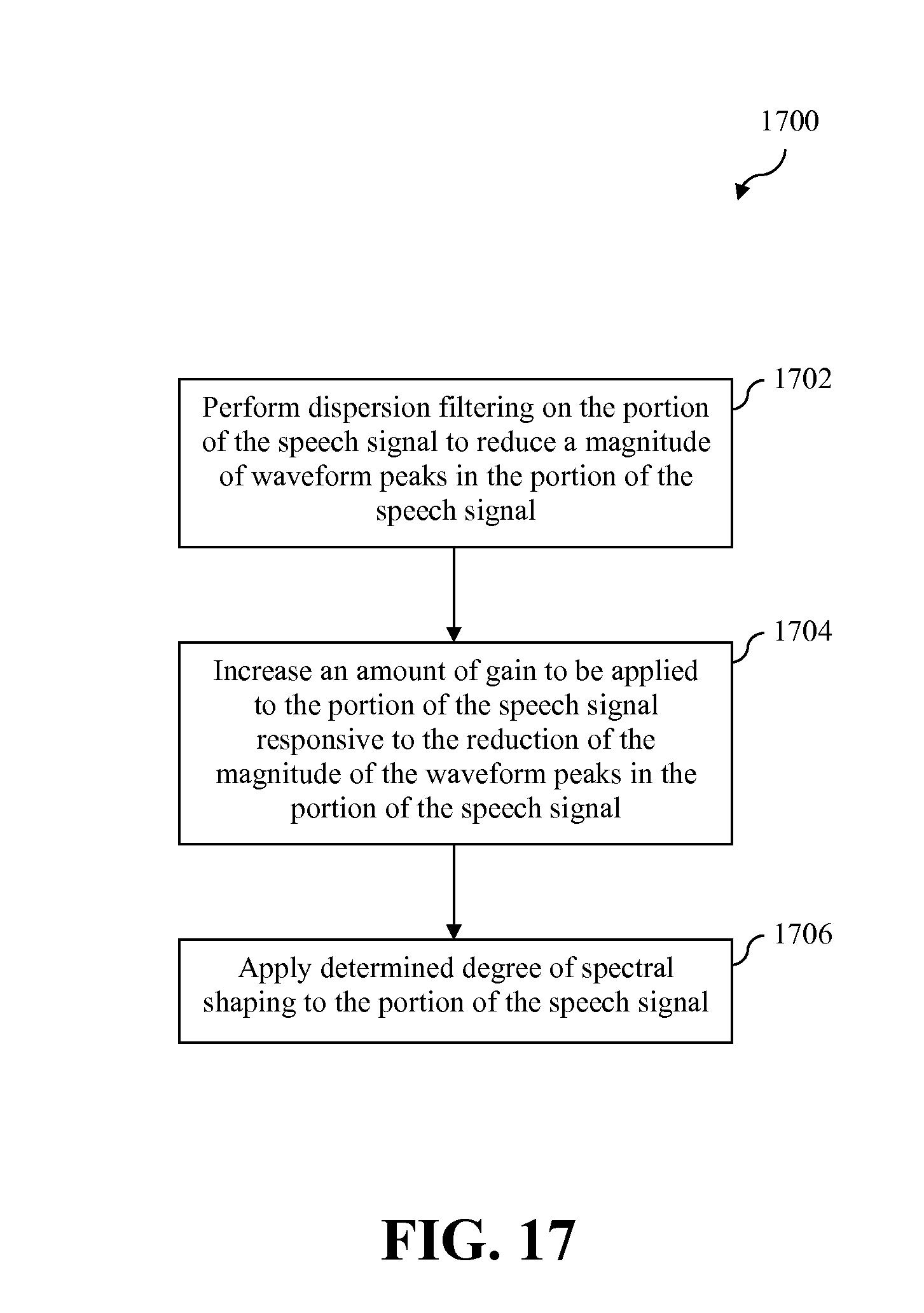 speech enhancement Speech enhancement tutorial - noise estimation 41 noise estimation in many speech enhancement algorithms, the first step is to estimate the power spectrum of the.