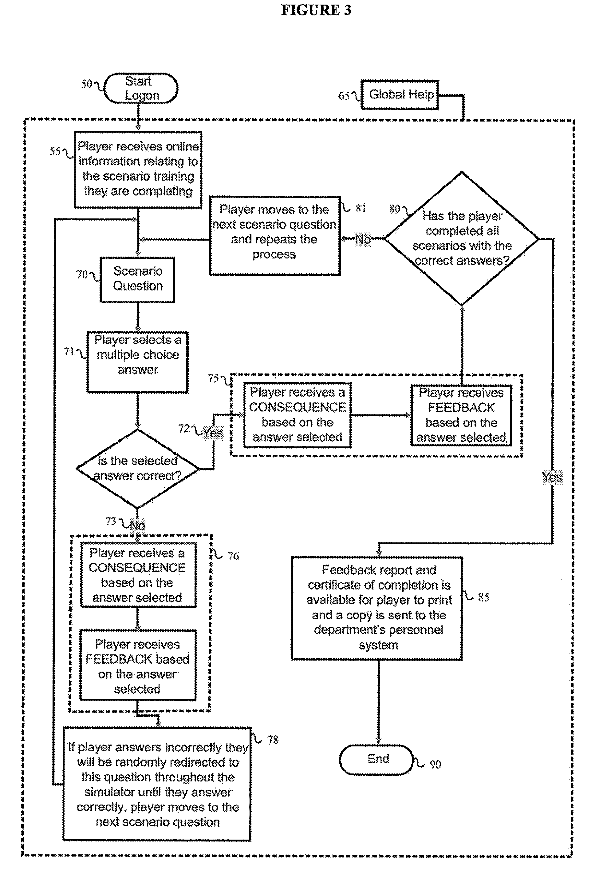 patent us method and system for scenario based patent drawing