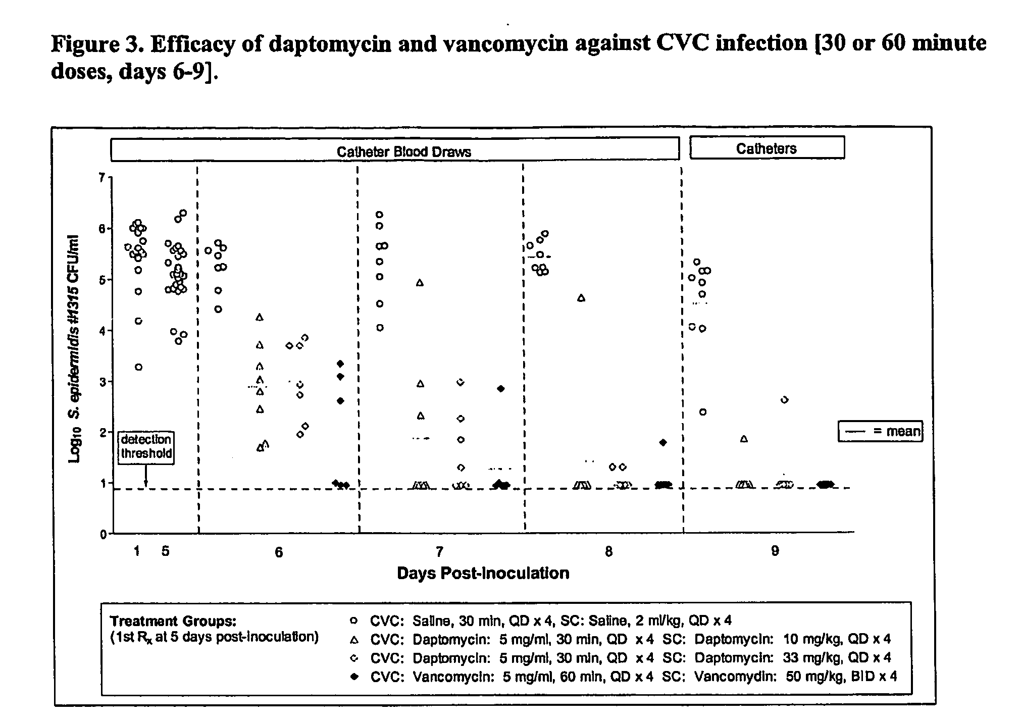 Patent Us20090298750 Daptomycin For The Treatment Of Biofilm And