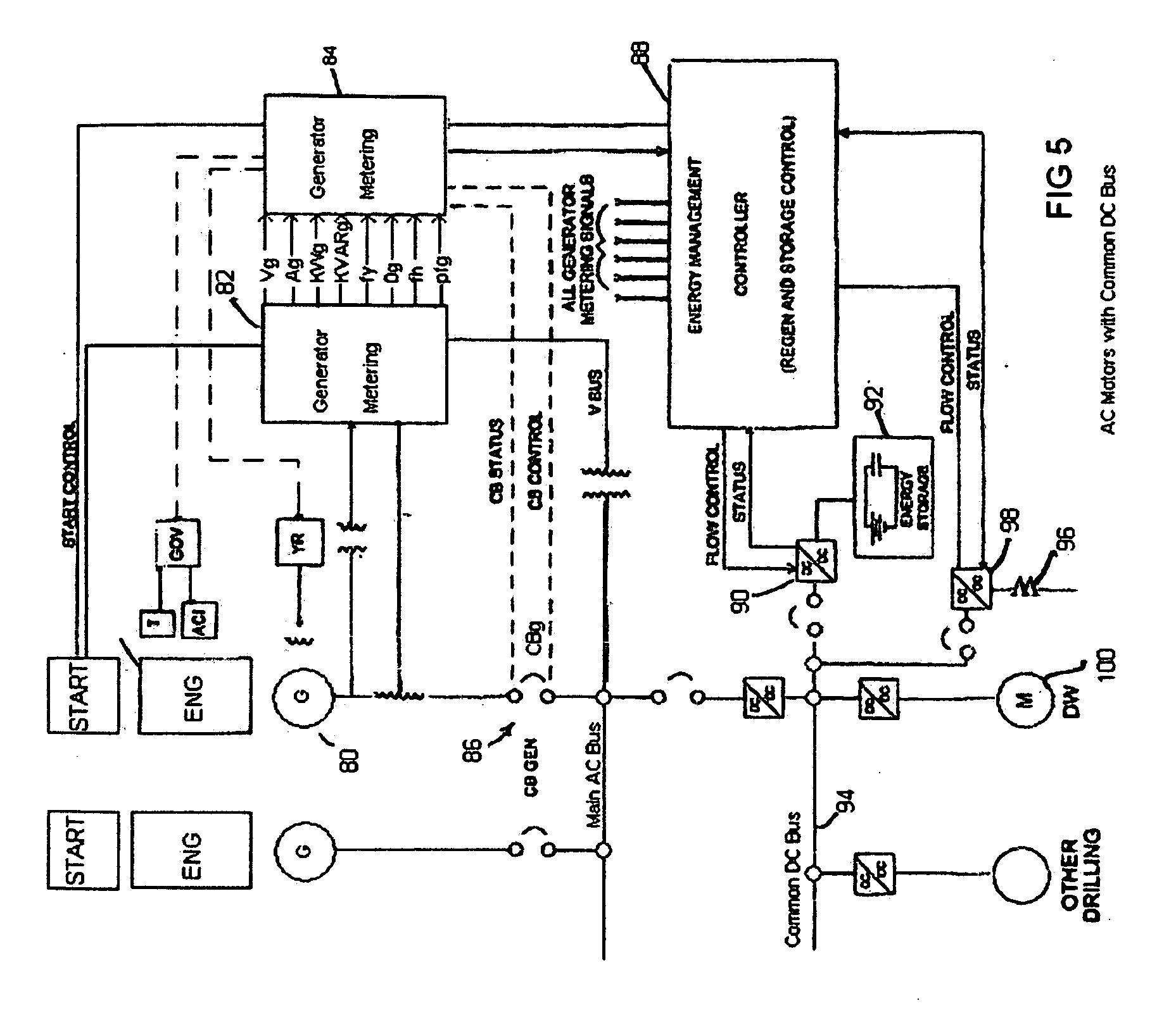 drilling rig power system pdf