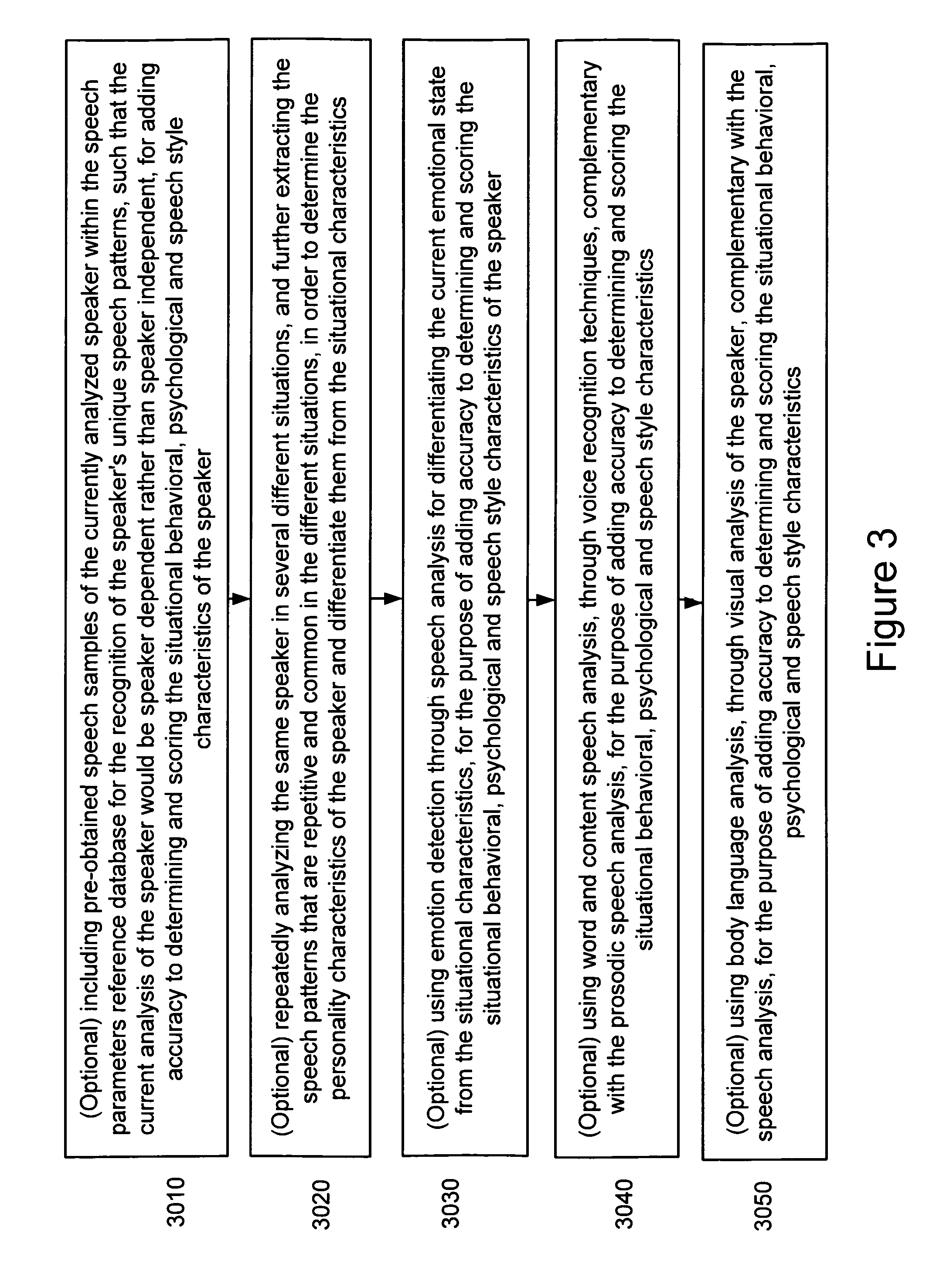 group speech critique This page gives a sample of a custom speech critique  sample speaker critique  , a personalized comment or two helps to connect the speaker with the group.