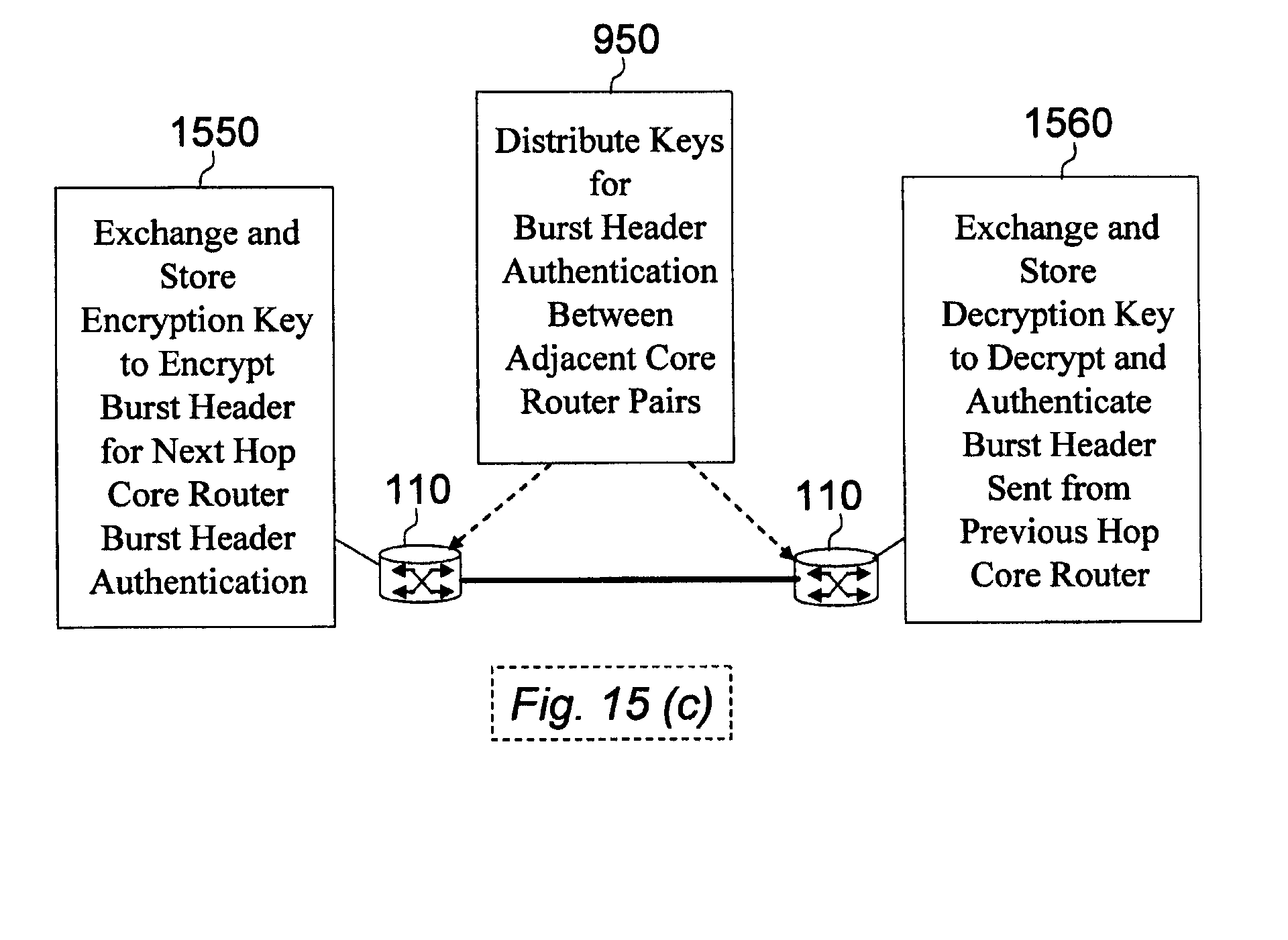 Patent US20090313465 - Methods and apparatus for securing