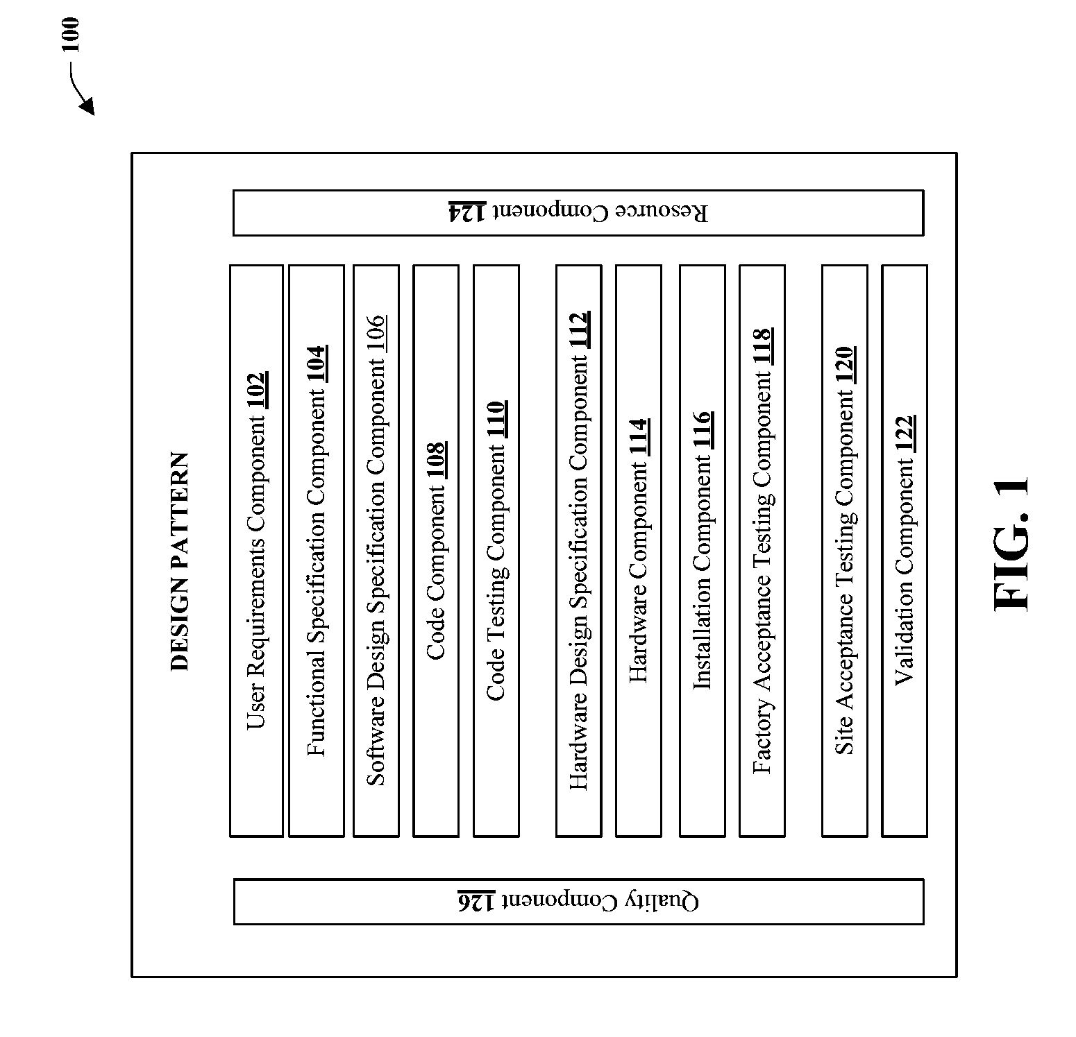patent specification template - patent us20090327991 industry template customization and