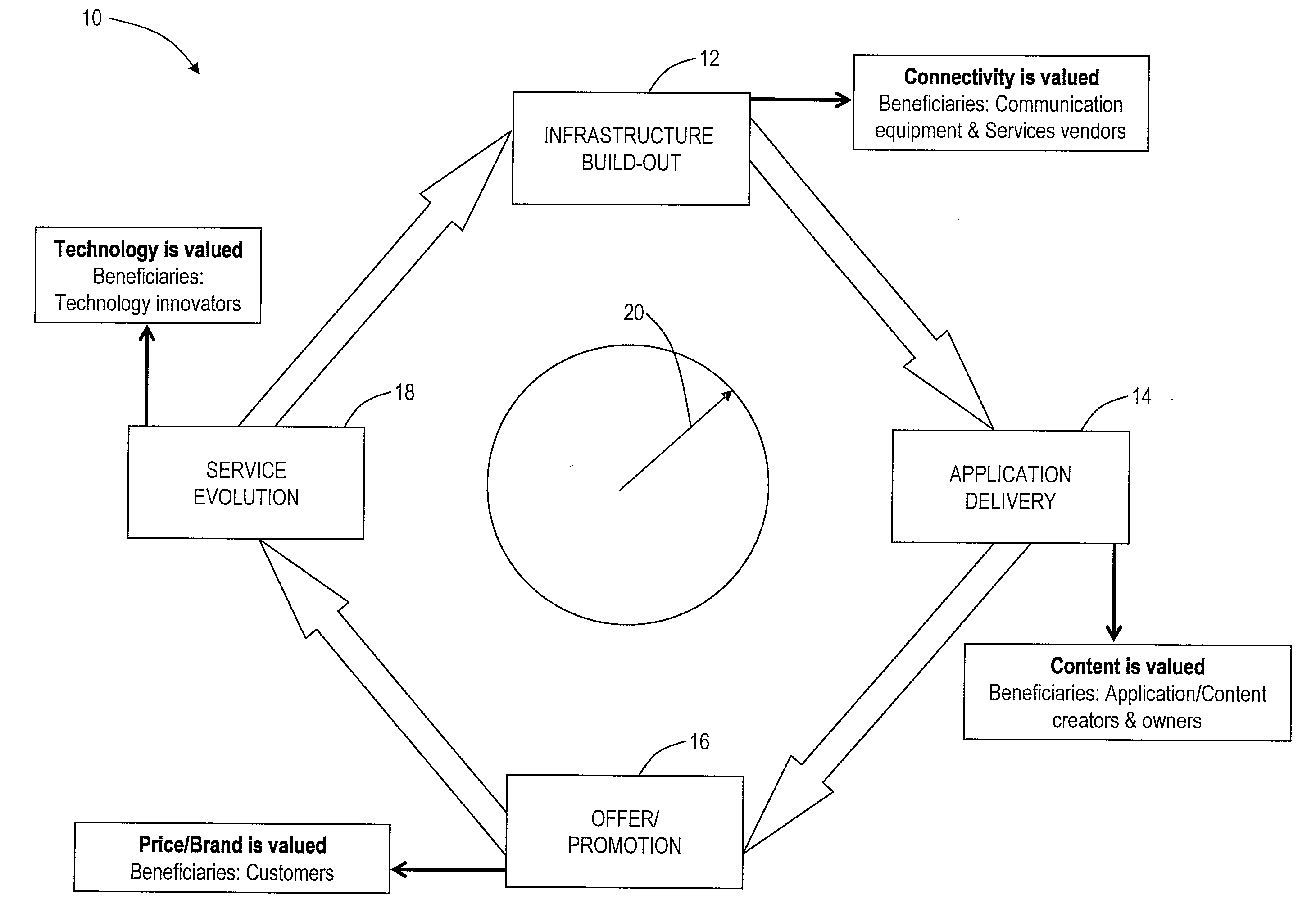 thesis on investment portfolio