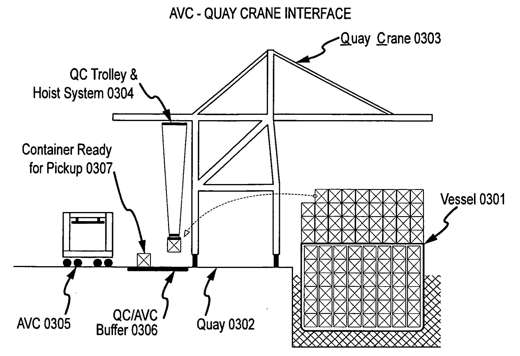 Patent Us20100021272 Automated Marine Container Terminal