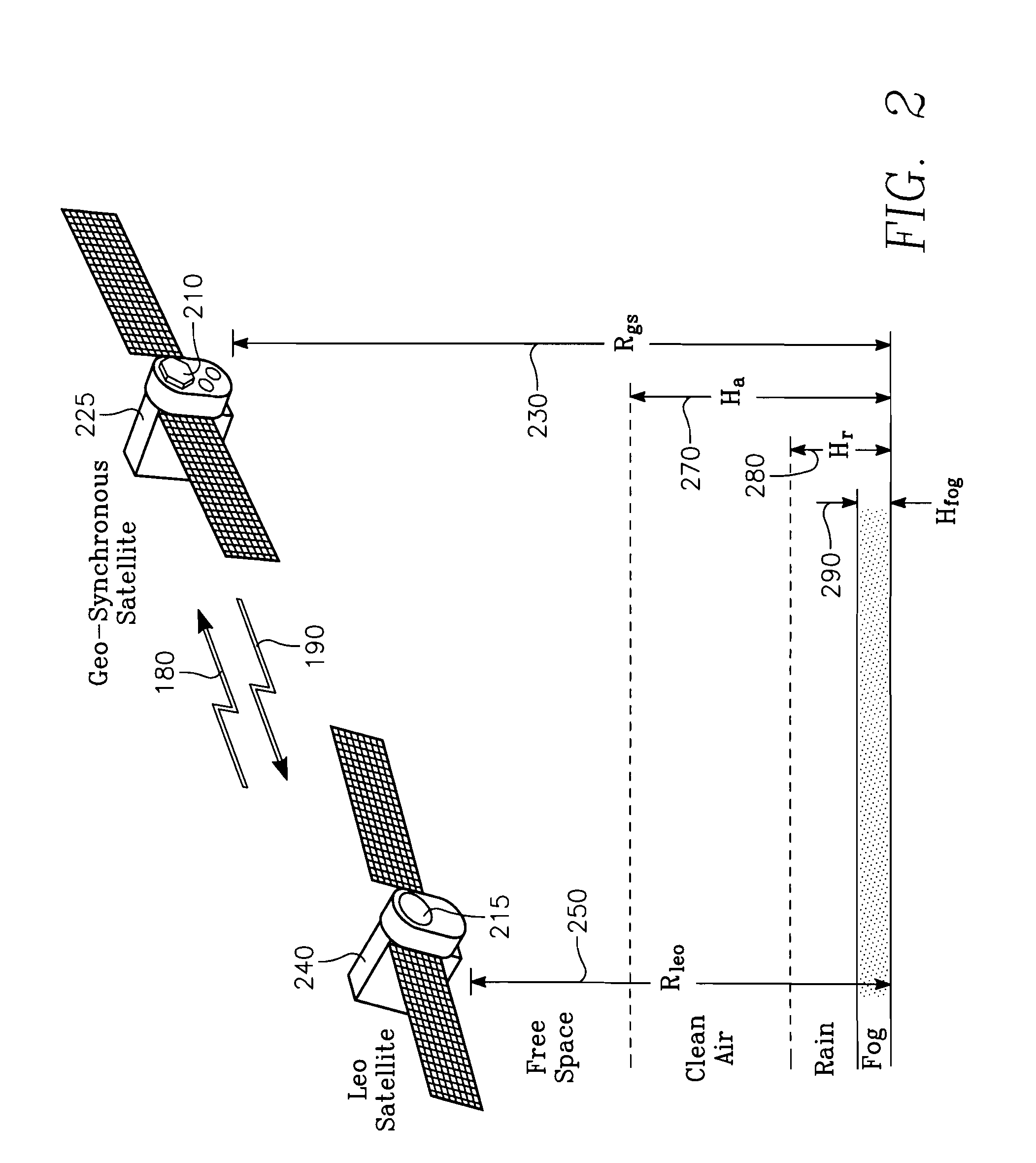 Patent Us20100033368 Method Of Using A Microwave And Millimeter X Band Radar Block Diagram Drawing