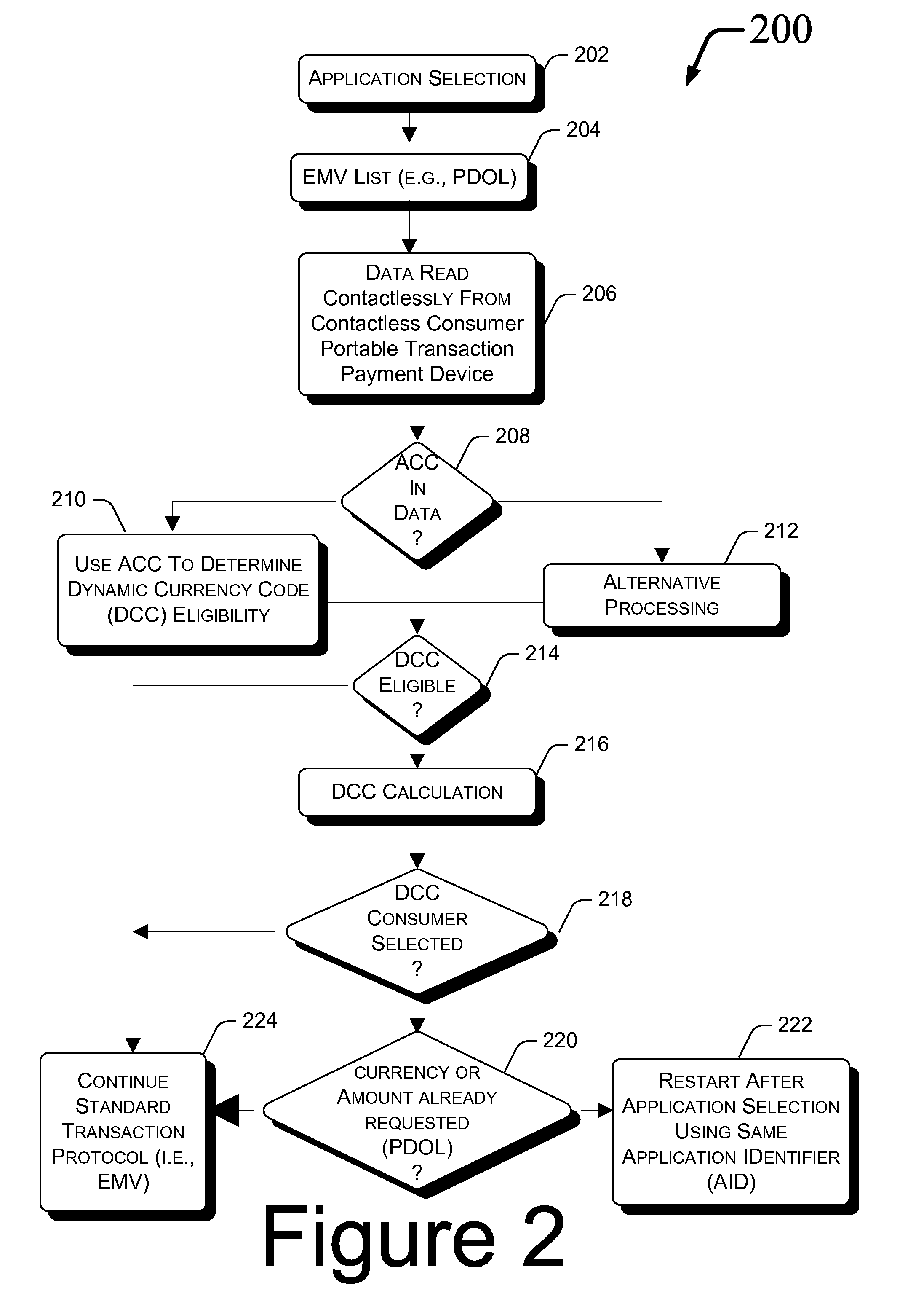 Patent Us20100036741 Application Currency Code For