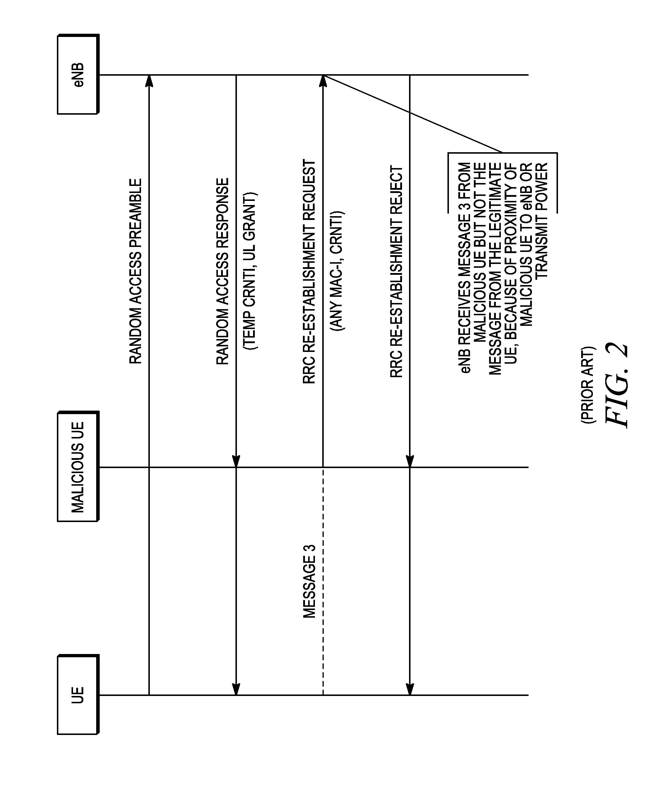 Brevet US20100039988 - Preventing Misuse of Random Access
