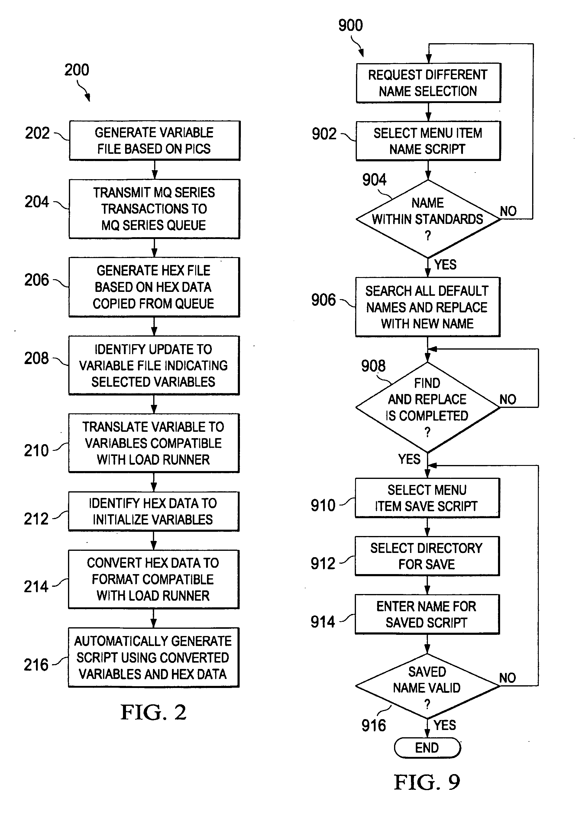 Patent US20100042970 - Generating loadrunner scripts