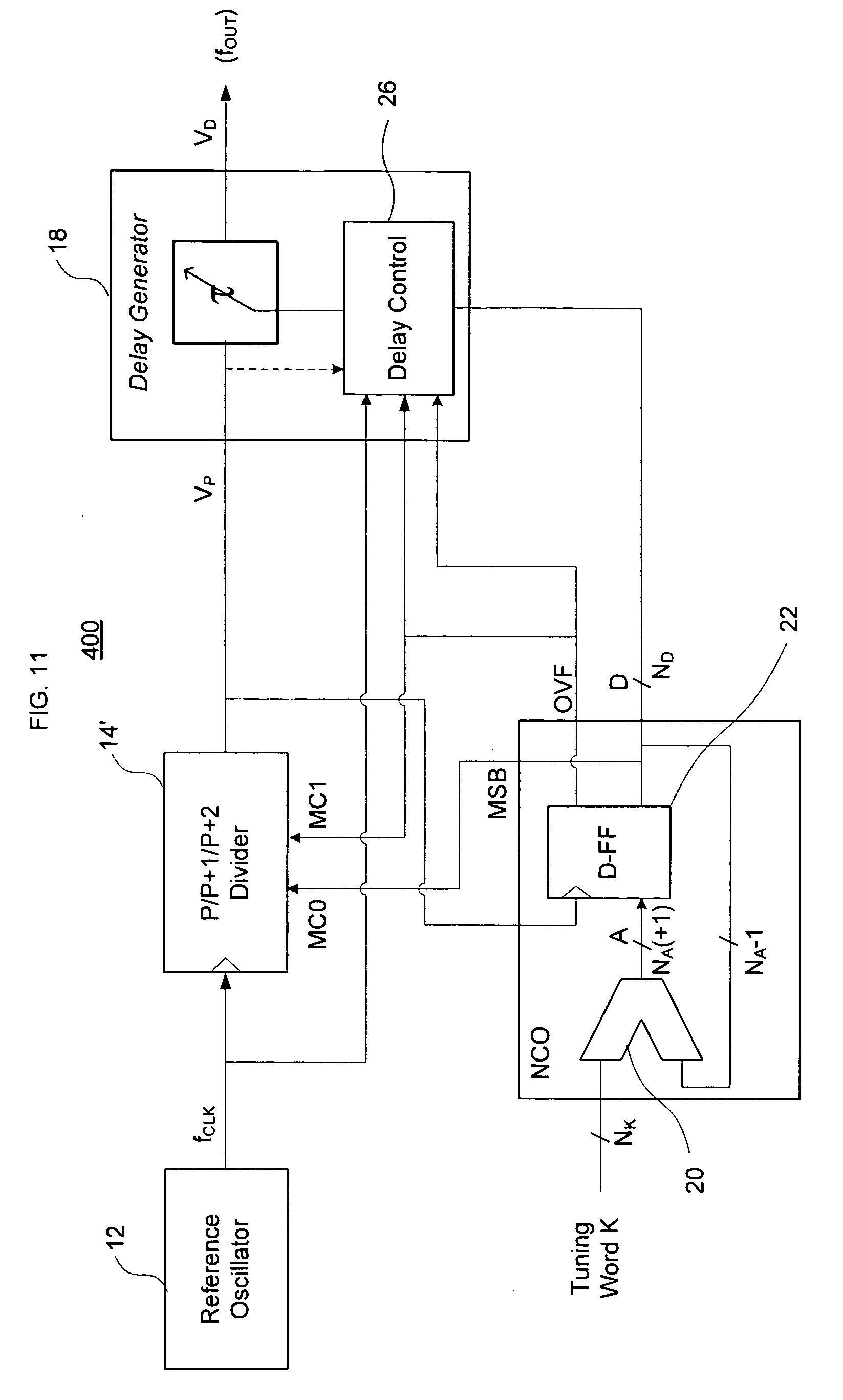 patent us20100052797