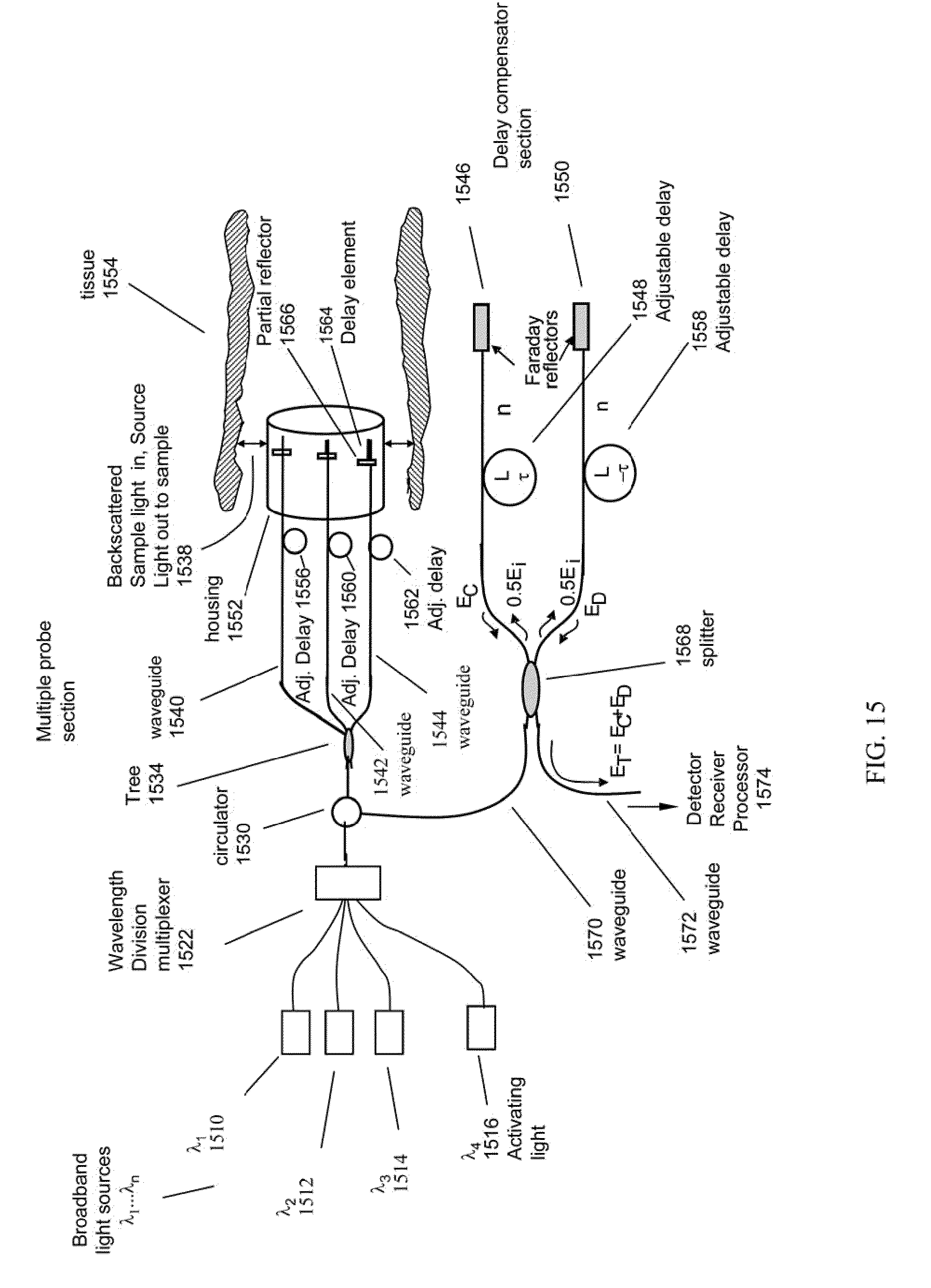 patent us20100053632 - single trace multi-channel low coherence interferometric sensor