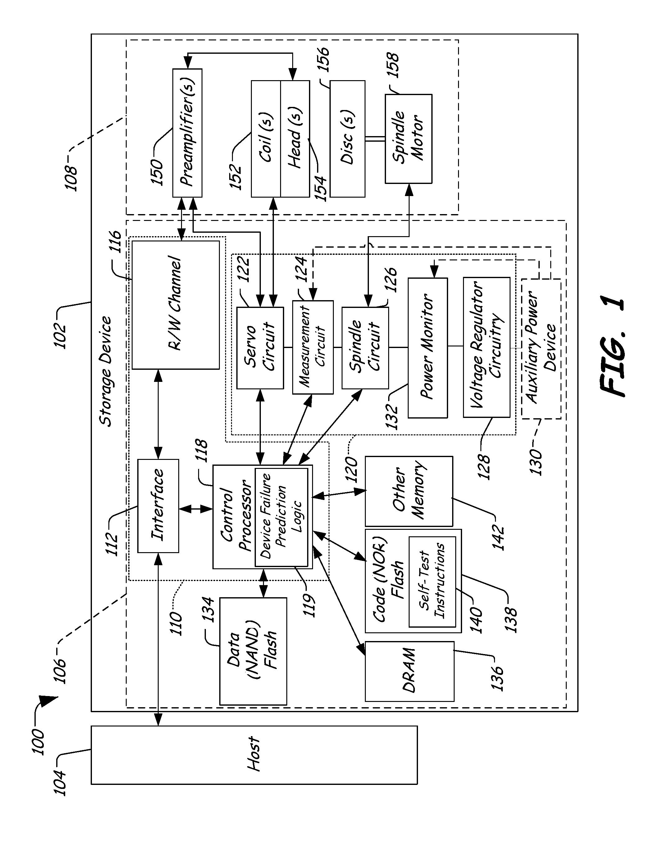 patent us20100061207