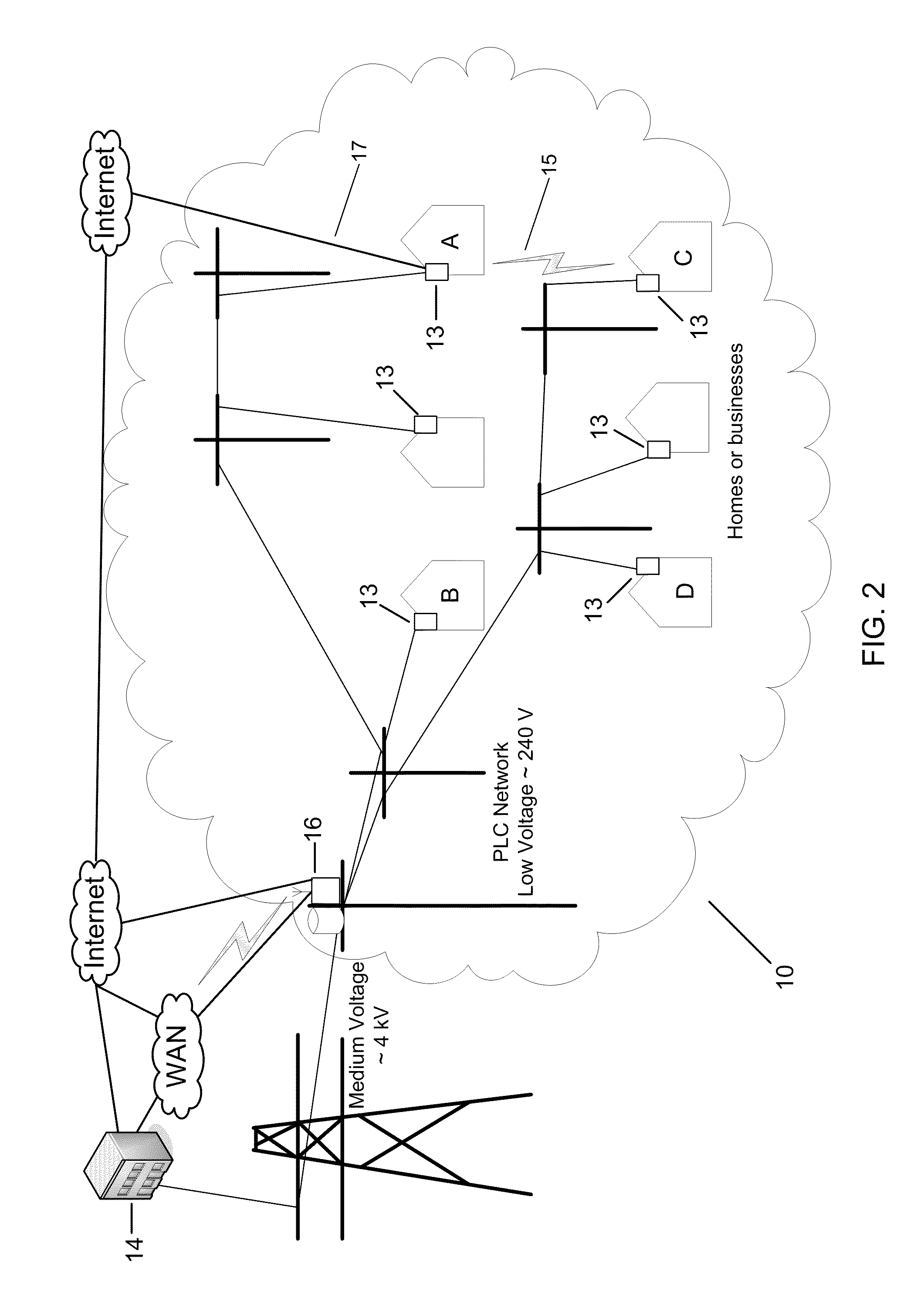 patent us20100073193 - transparent routing in a power line carrier network