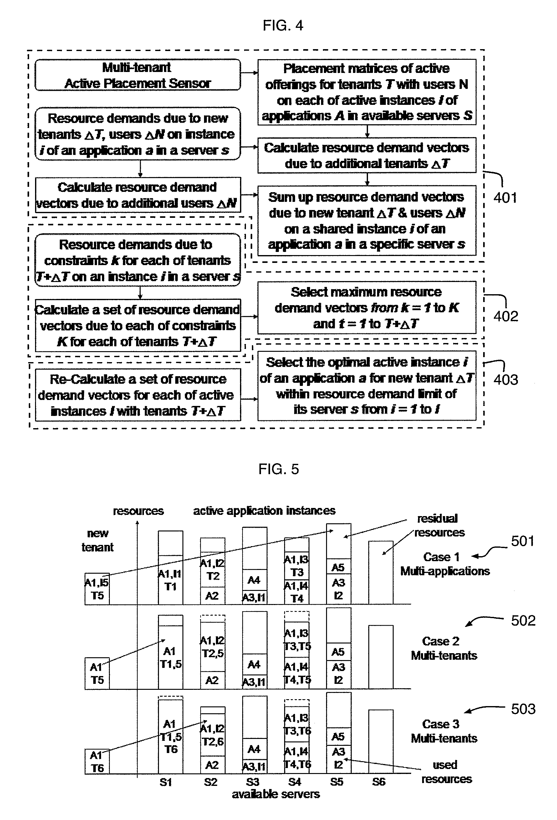 Patent Us20100077449 Calculating Multi Tenancy Resource