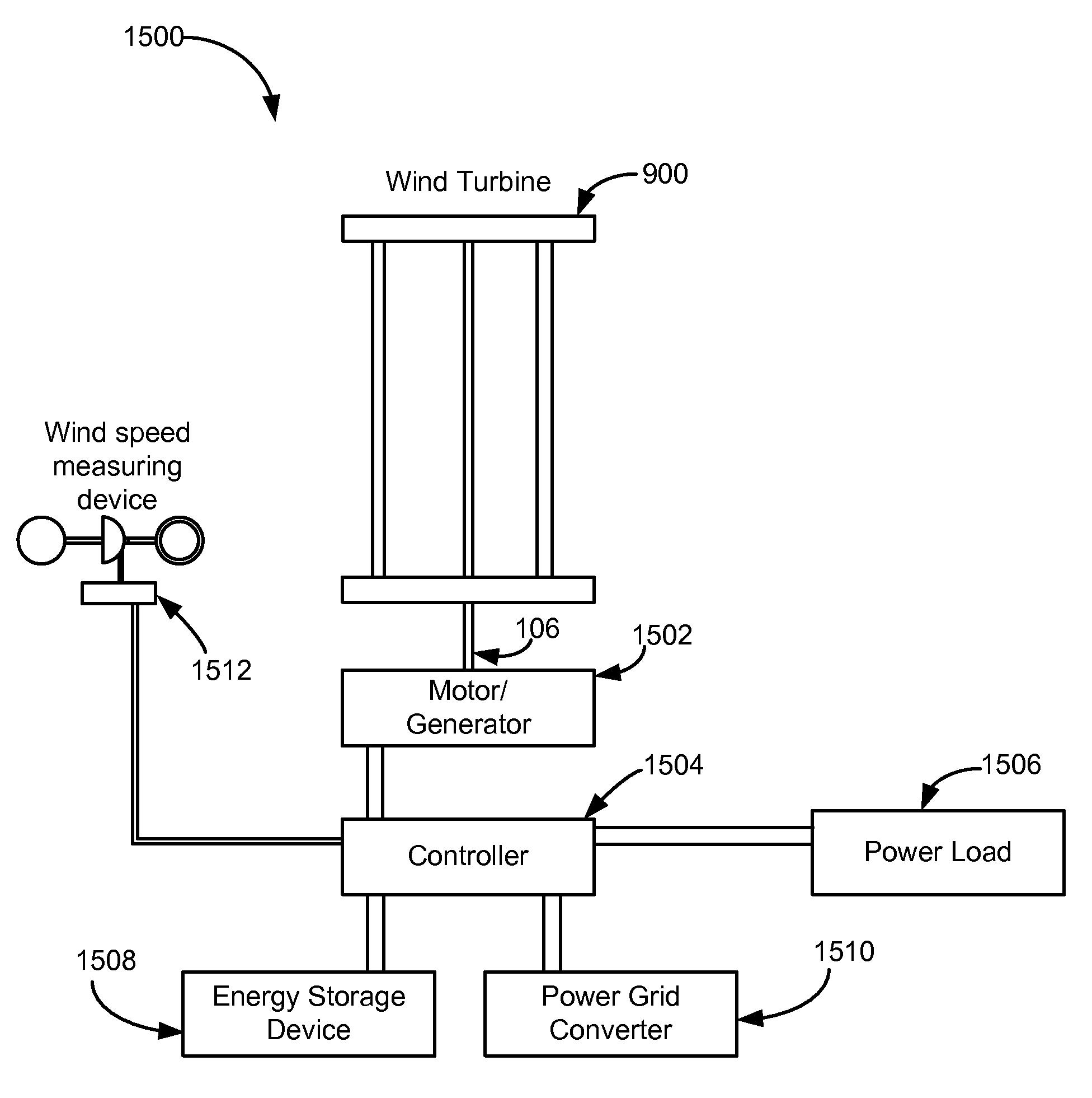 patent us20100084863 - variable vane vertical axis wind turbine
