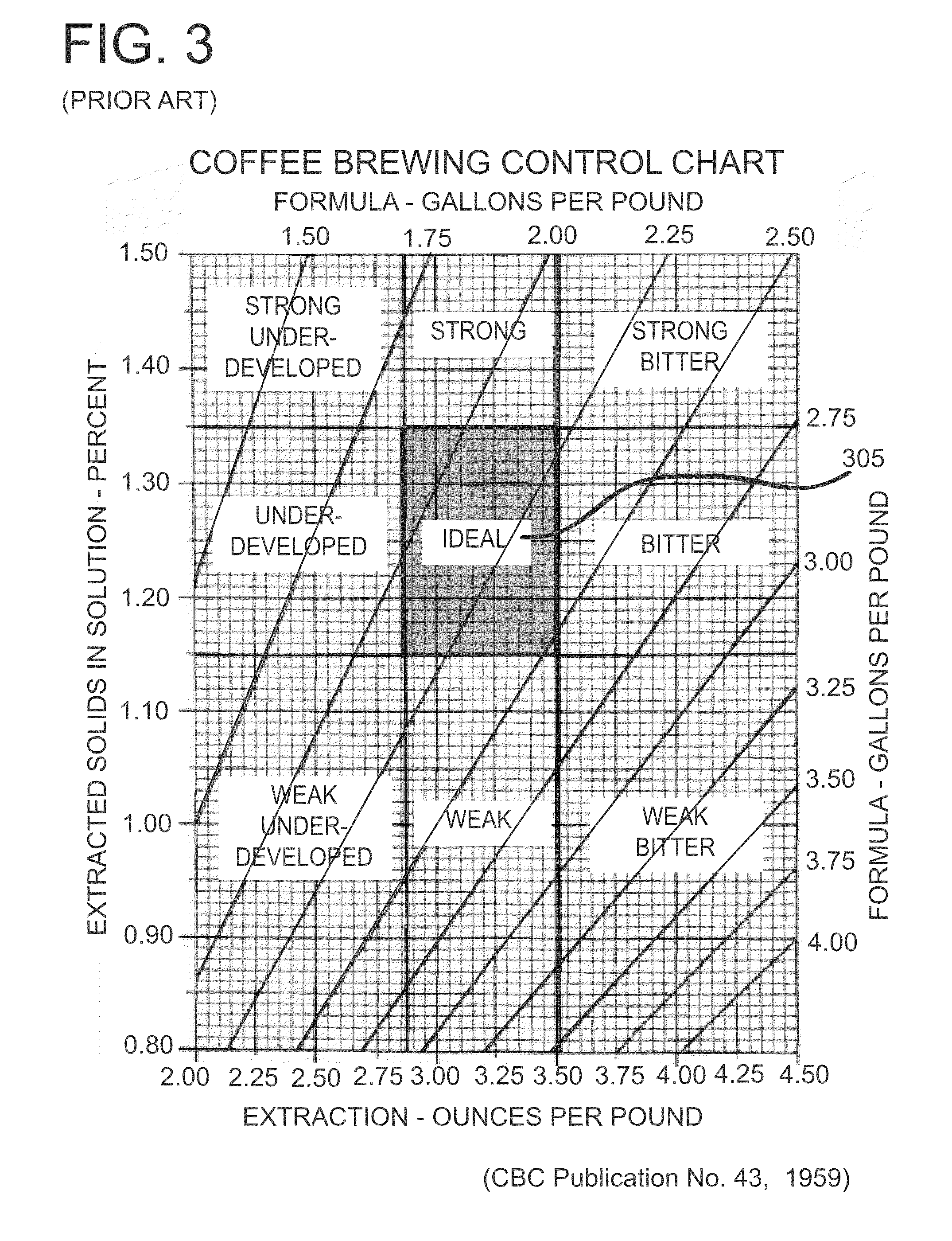 Cbc 801 1 Wiring Diagram 24 Images Nissan B13 Us20100085560a1 20100408 D00003 Patent Us20100085560 Coffee Refractometer Method And Apparatus At