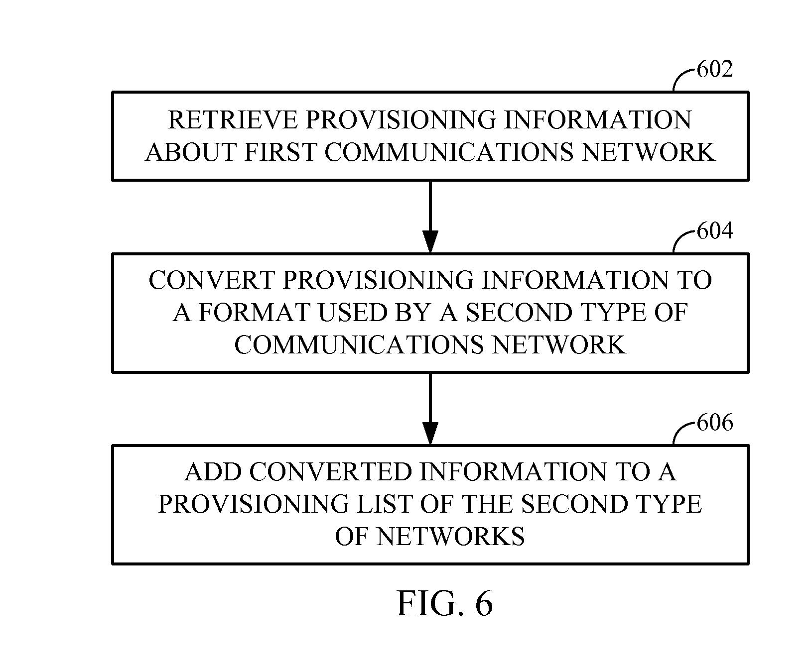 us patent application types u