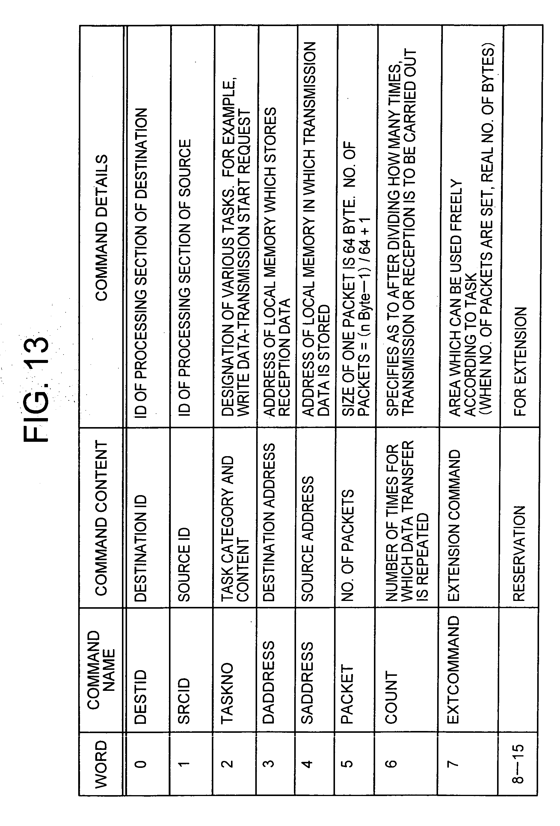 براءة الاختراع US20100100705 - Distributed Processing System