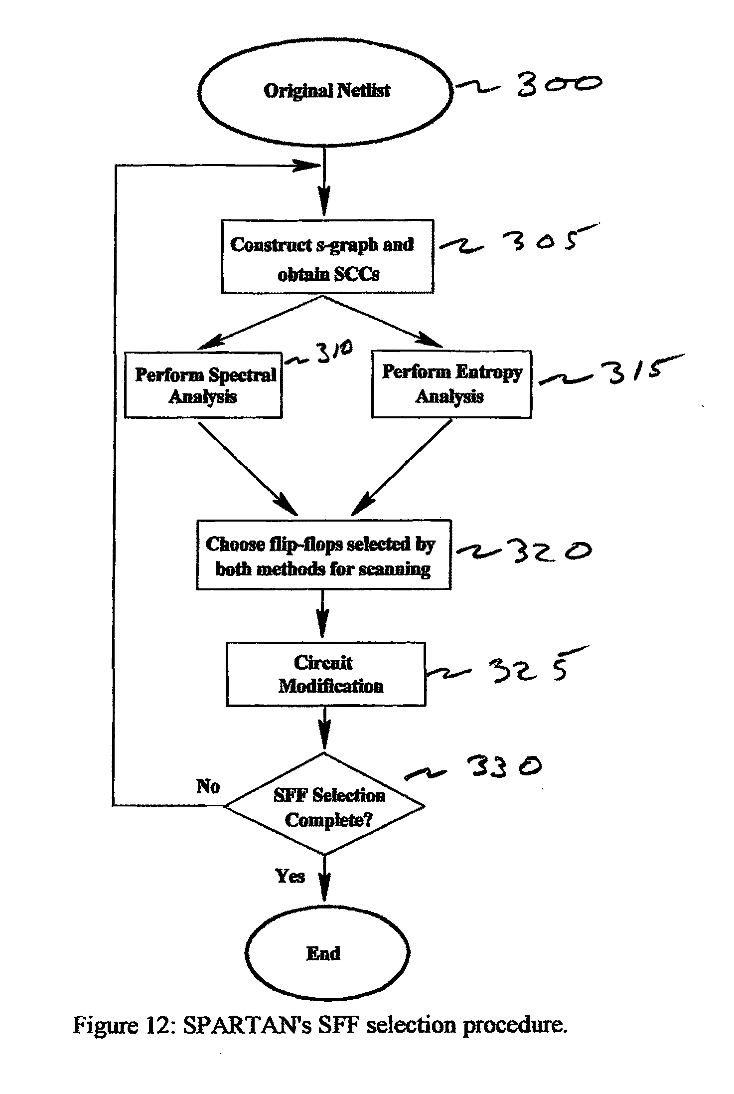 Patent Us20100102825 Spectral And Information Theoretic Method Of Spartan Motorhome Chis Wiring Diagram Drawing