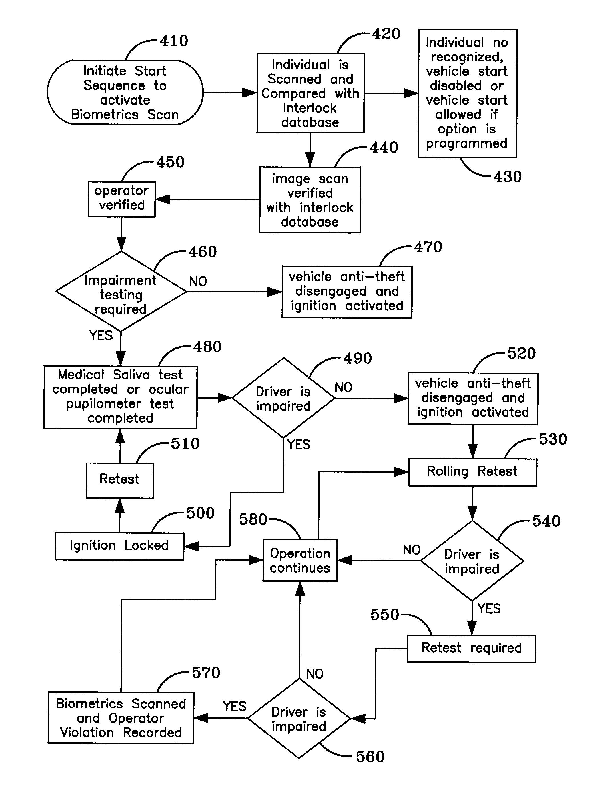 ignition interlock device wiring diagram | wiring liry on 2003 gmc  stereo wiring diagram,