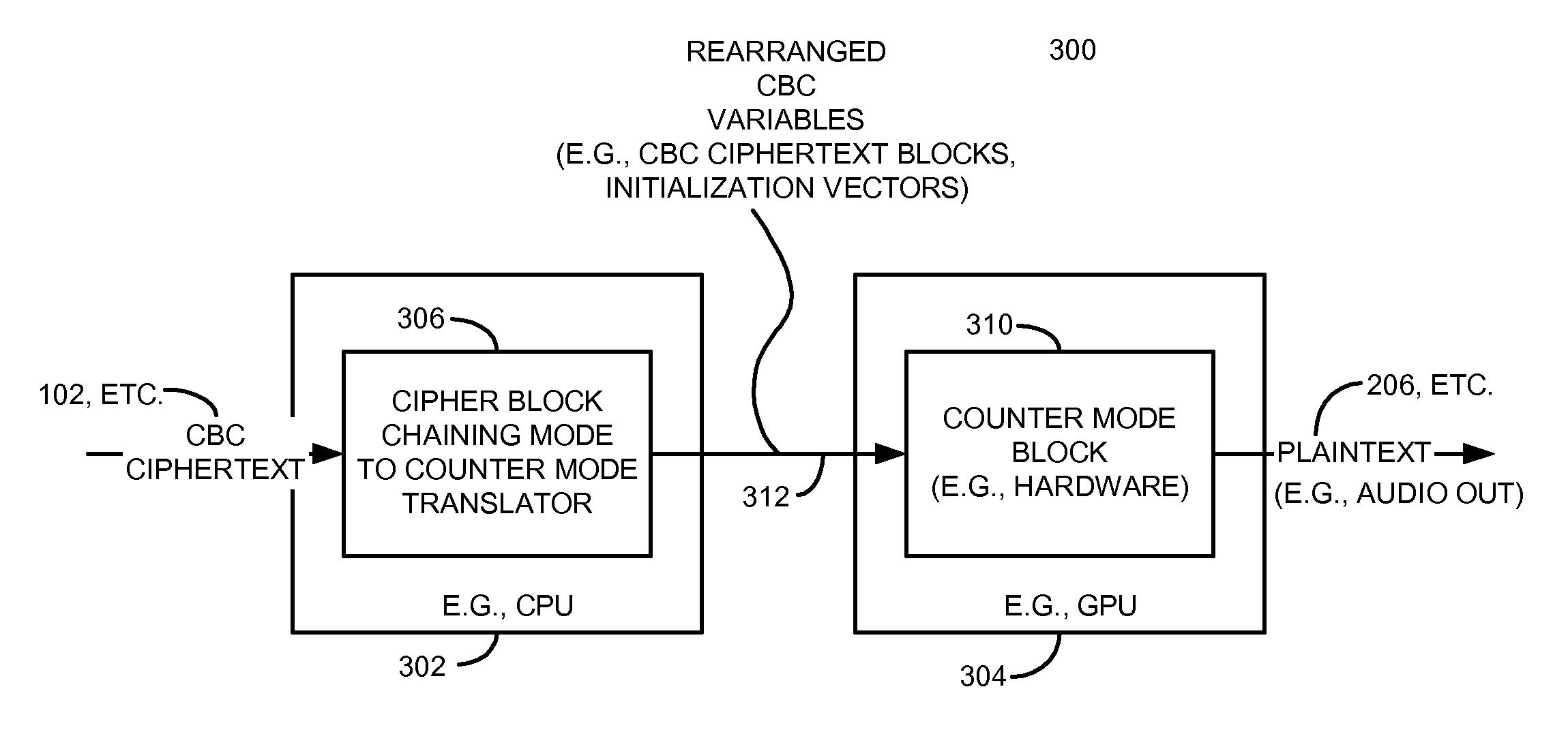 Brevet US20100111298 - Block cipher decryption apparatus