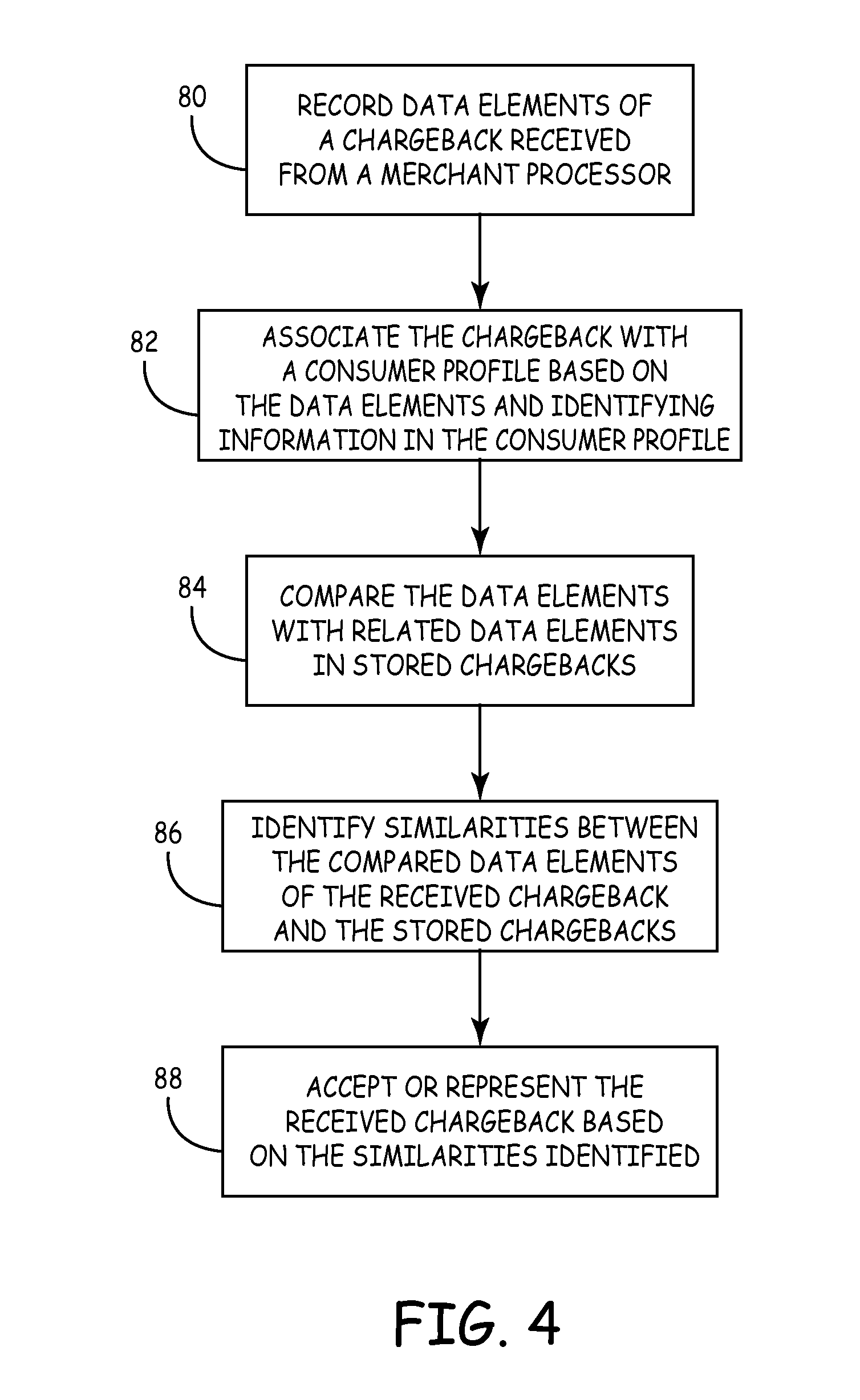 Patent US20100114774 - Chargeback decisioning system - Google Patents