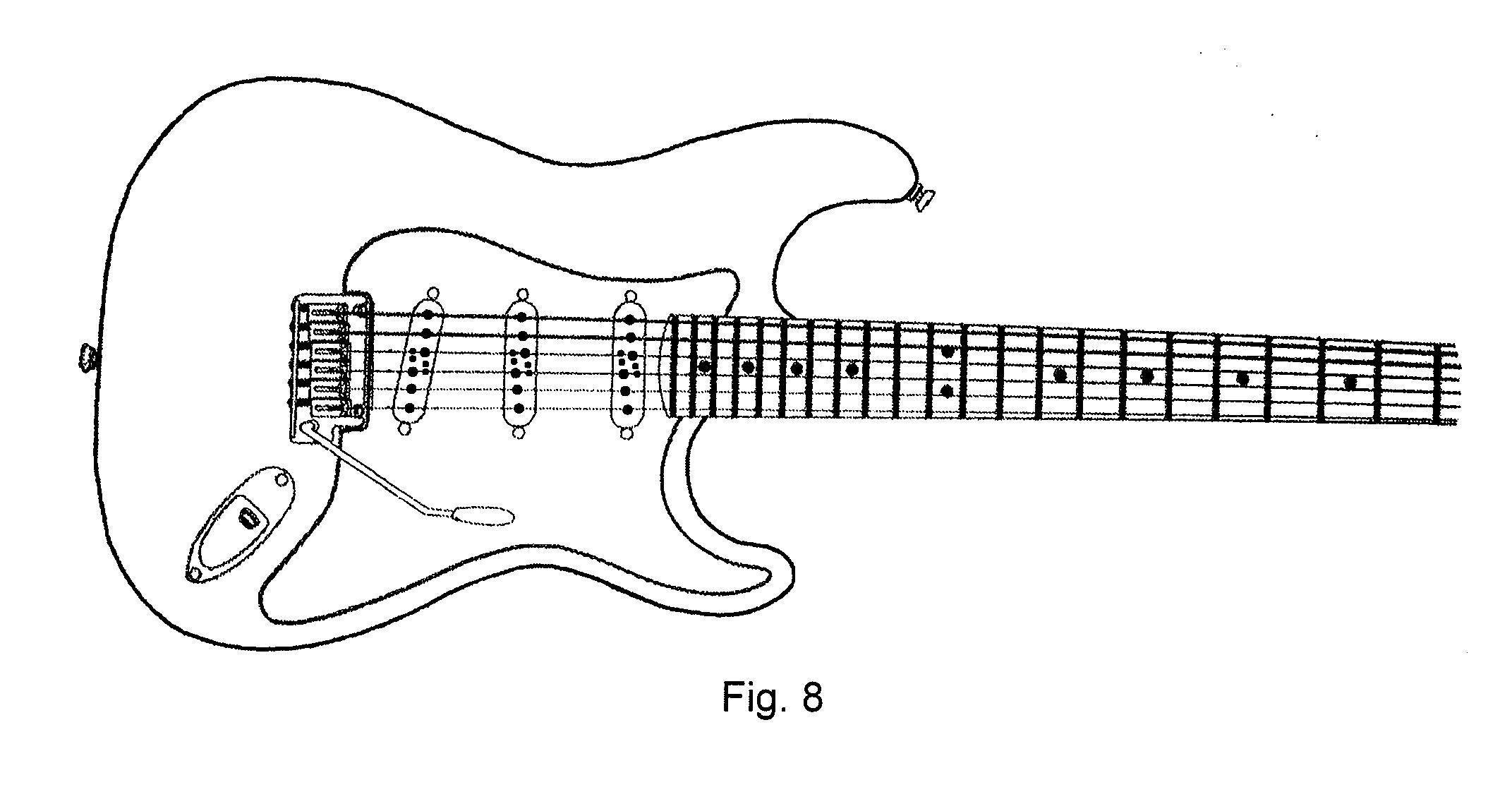 best Guitar under 3000