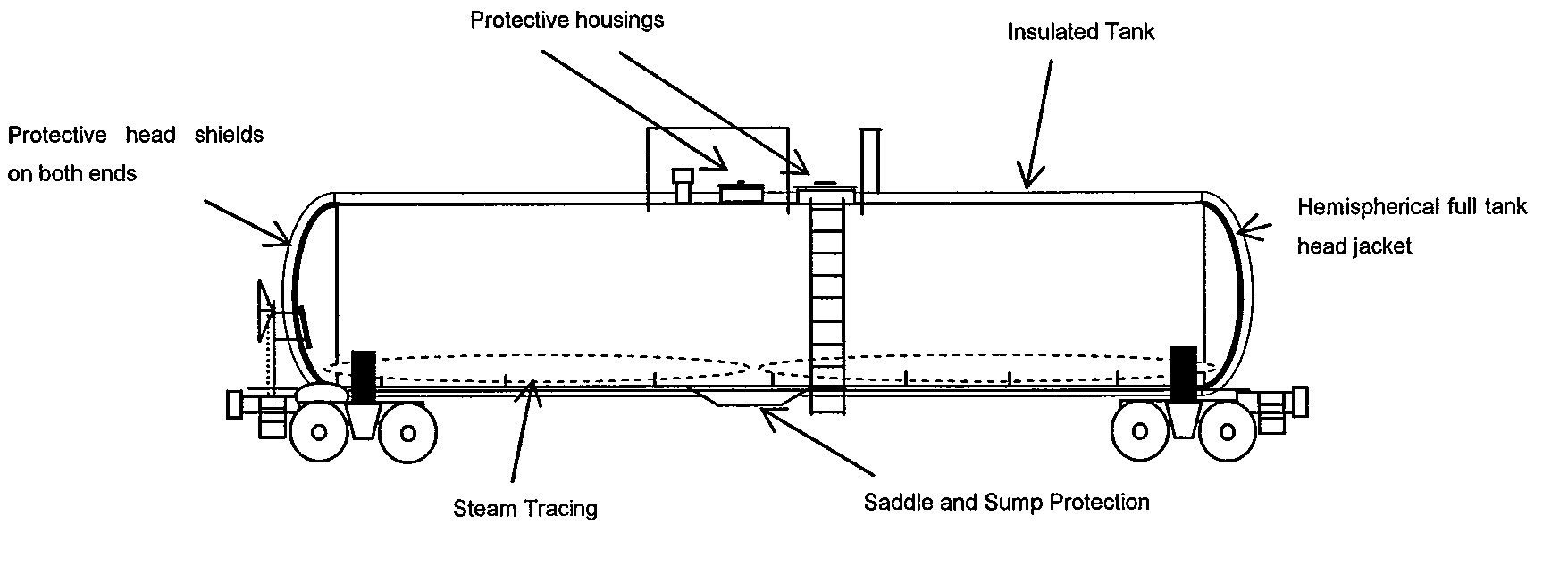 Propane Tank Valve Parts Diagram Electrical Wiring Schematic Railroad Car Top Free Engine Opd House Valves
