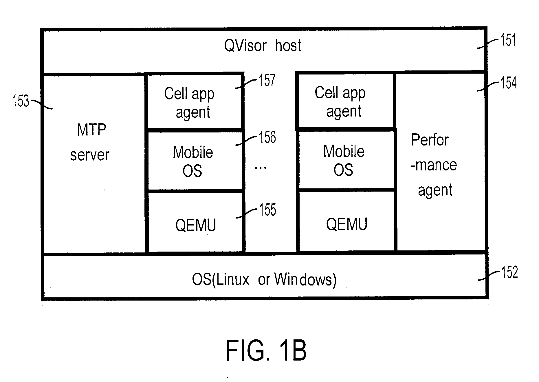 Patent US20100146504 - Virtual mobile infrastructure and its