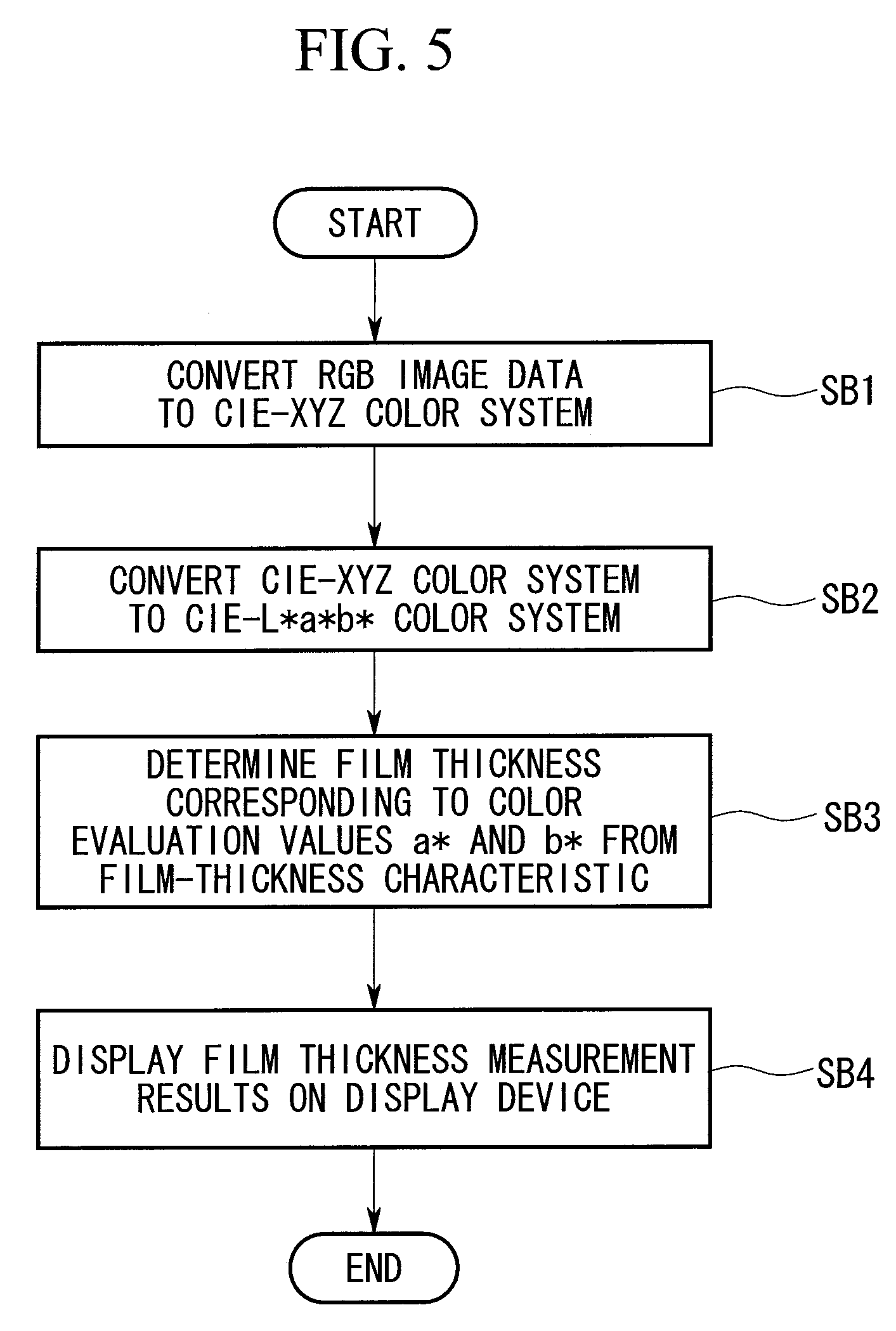 Patent US20100177326 - Film-thickness measurement method and