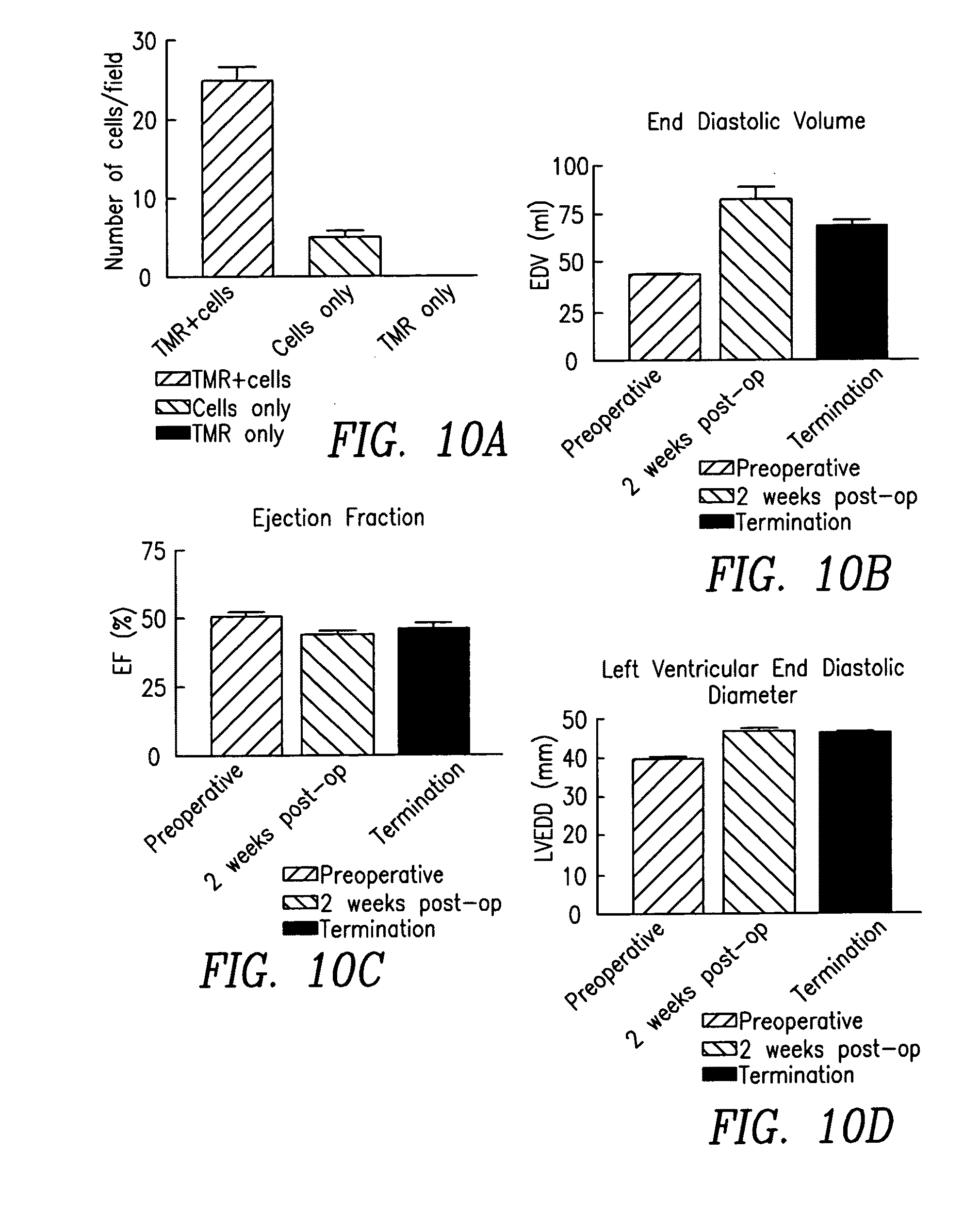 Patent US20100183561 - Biological therapeutic compositions and