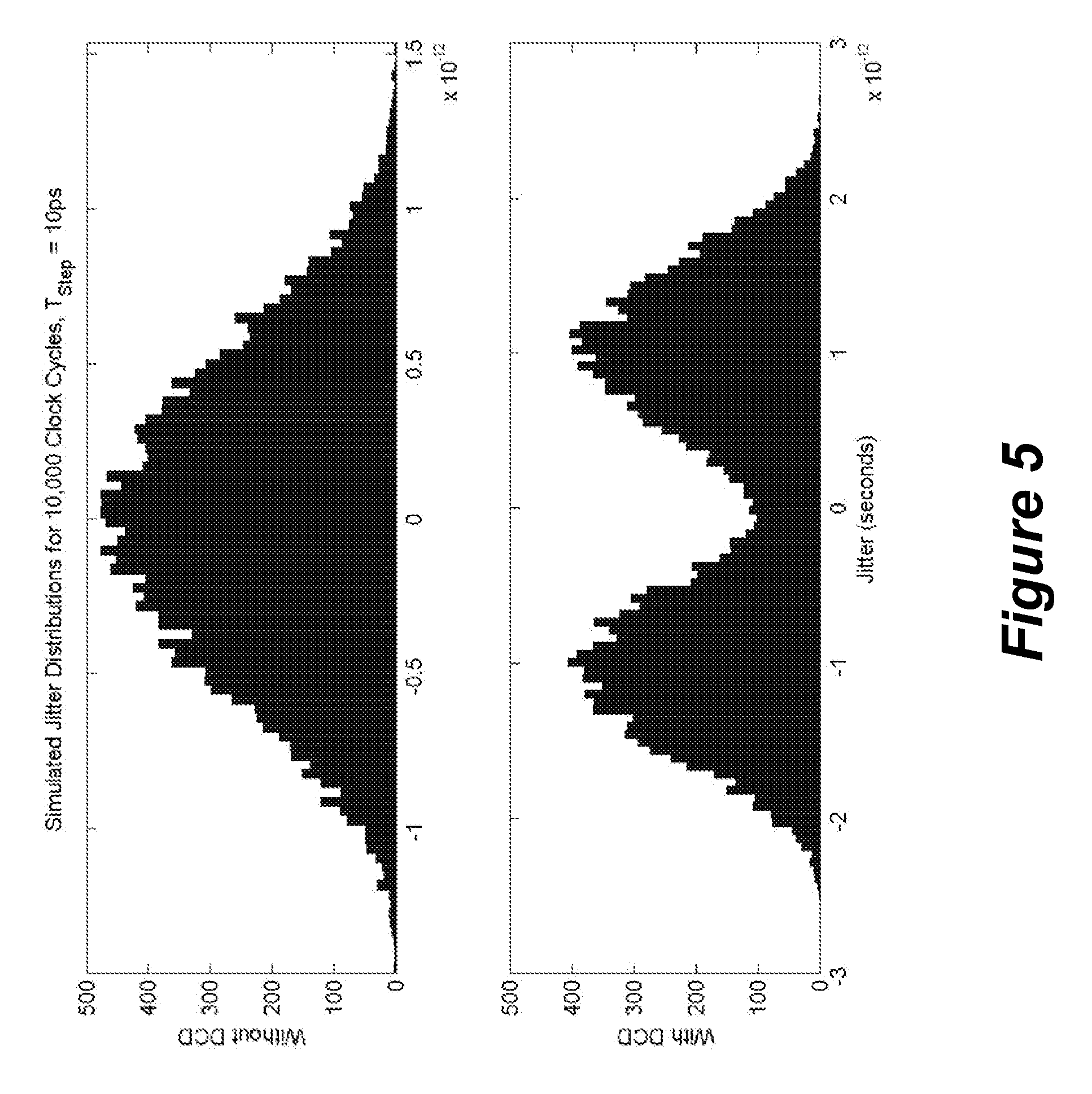 Inverse transform method simulation dating 6