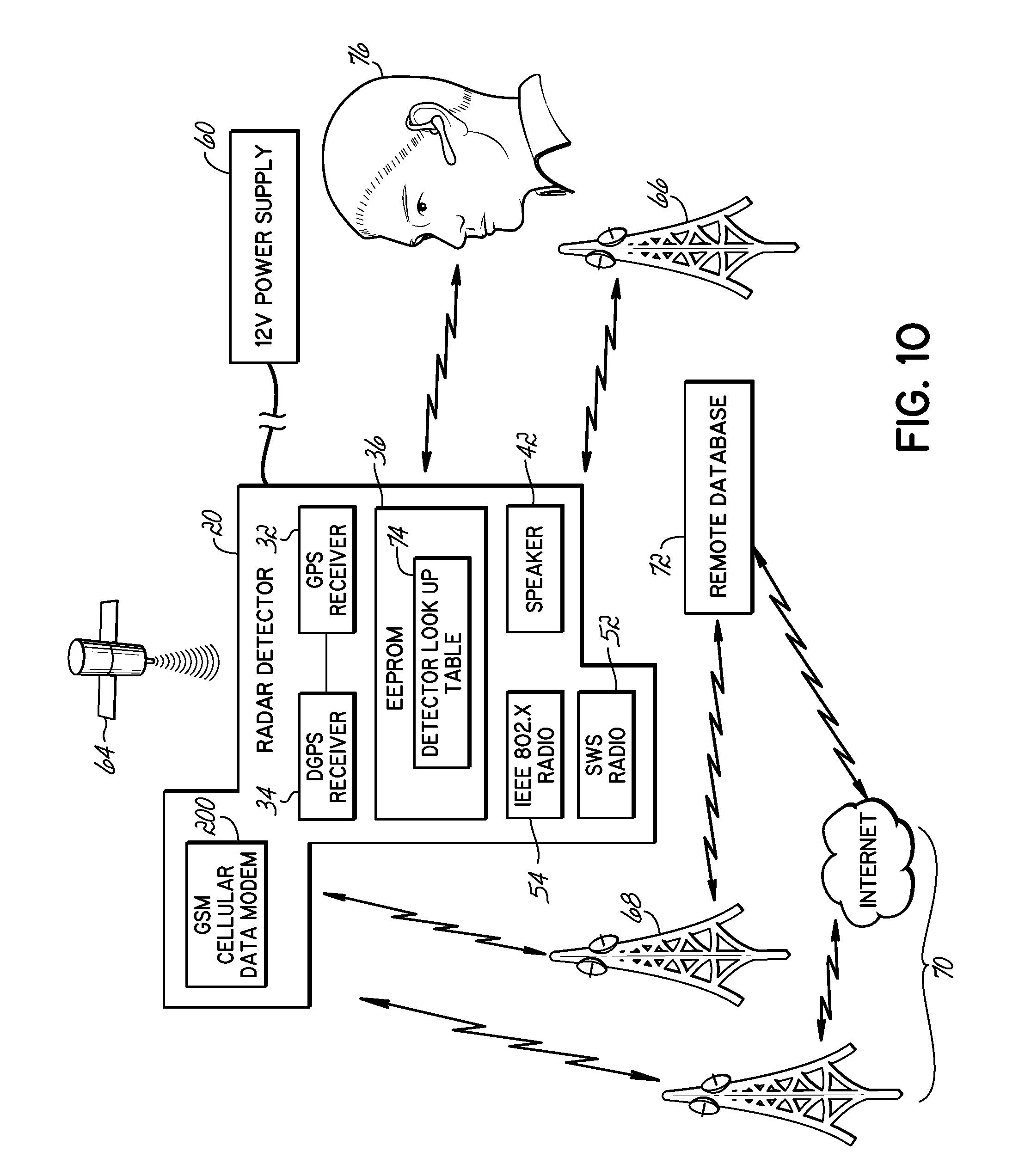 Sony Receiver Wiring Diagram