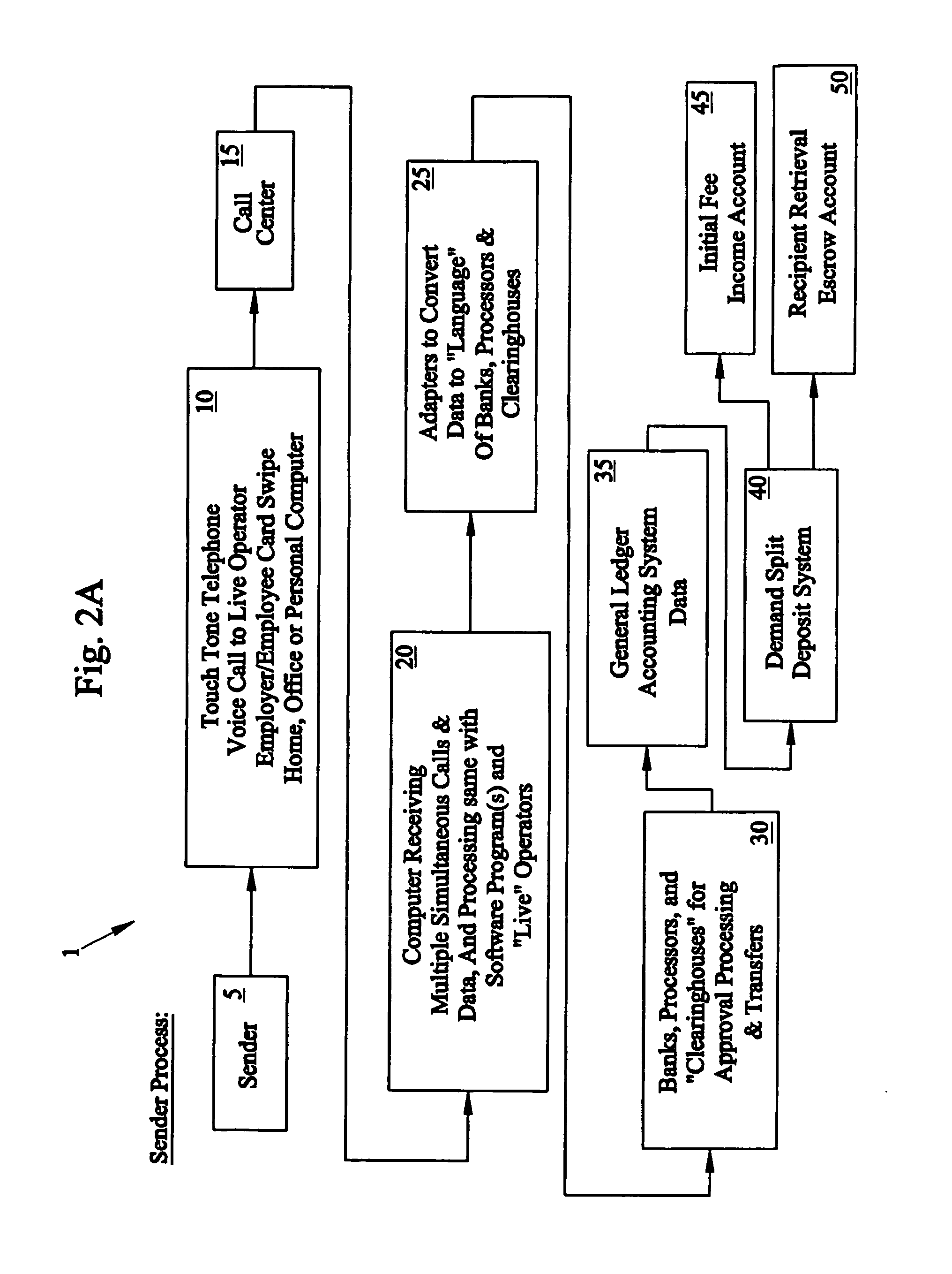 patent us20100223182 integrated technology money Internet Escrow Internet Escrow