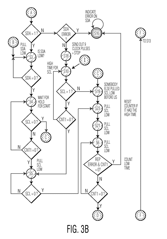 براءة الاختراع US20100223486 - Method and system for i2c