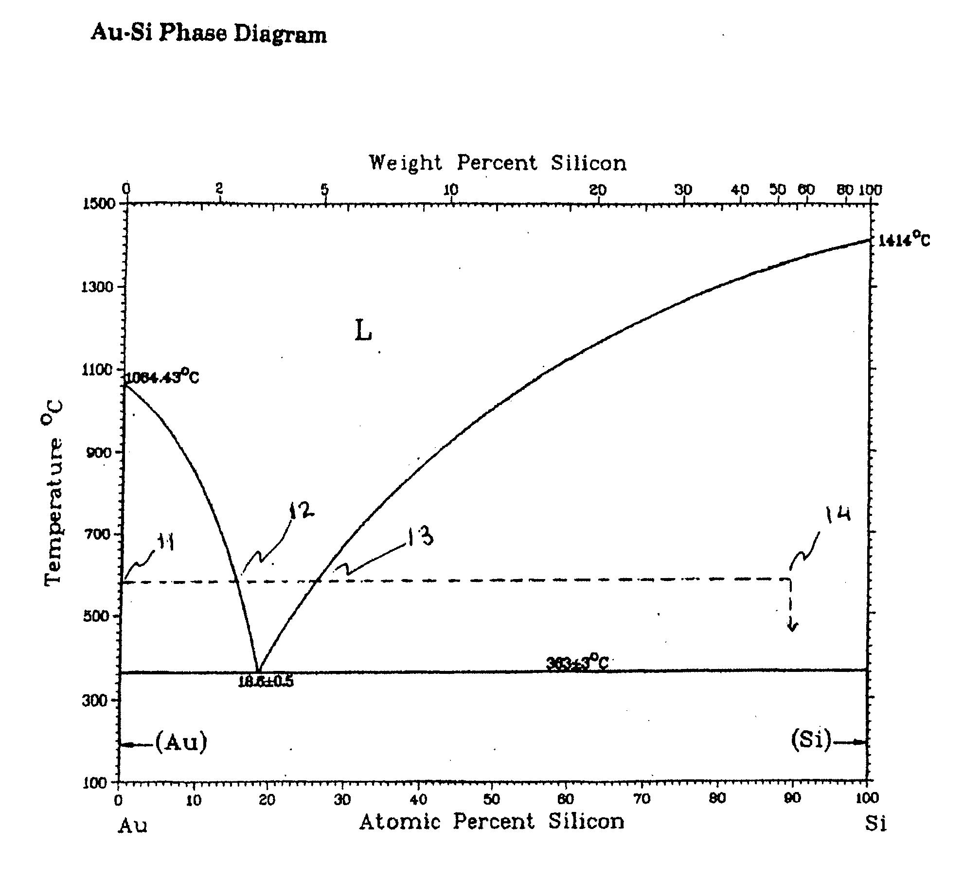download acido basic catalysis, volume 1