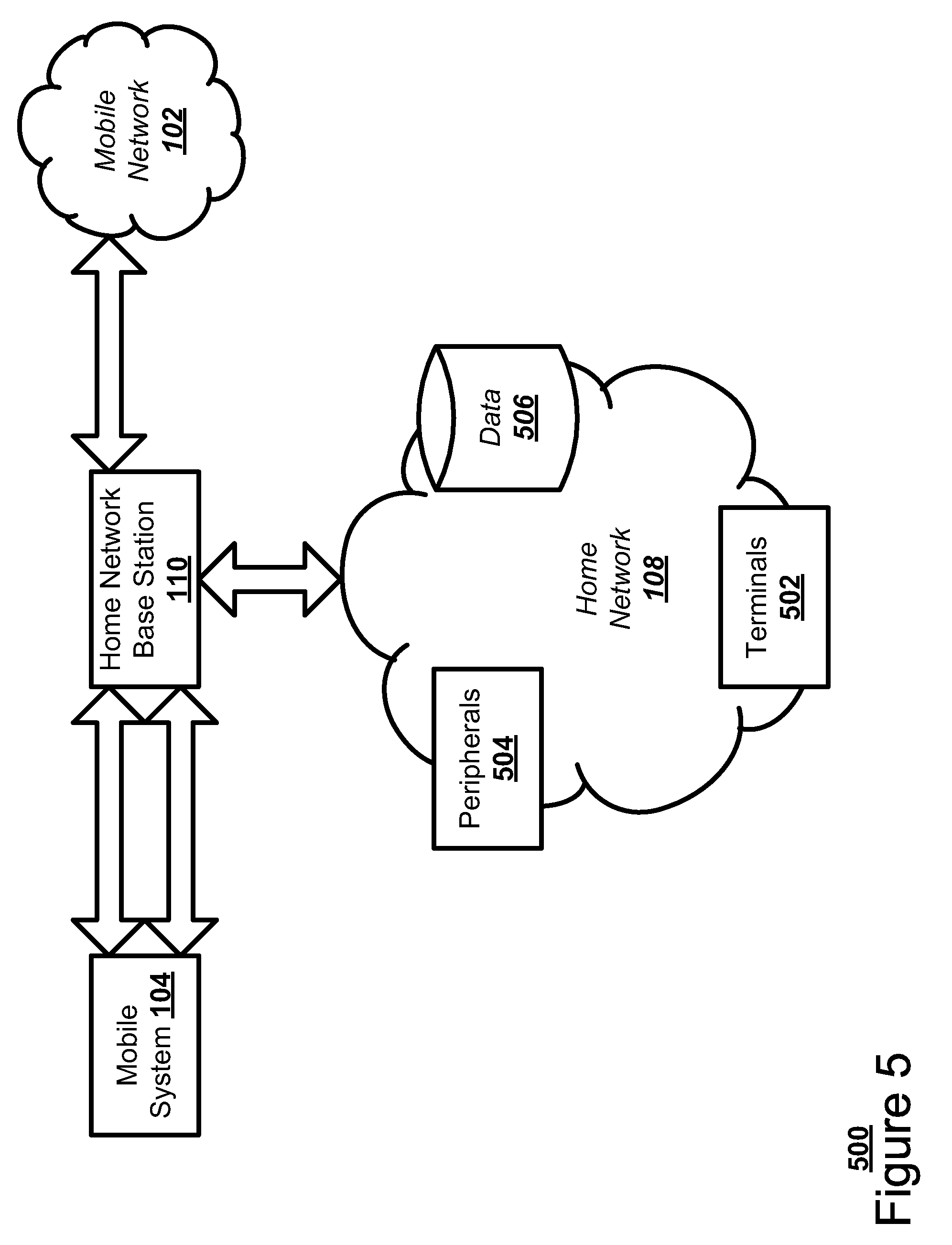 us20100242089 privacy control between mobile and OSI Model Diagram patent drawing