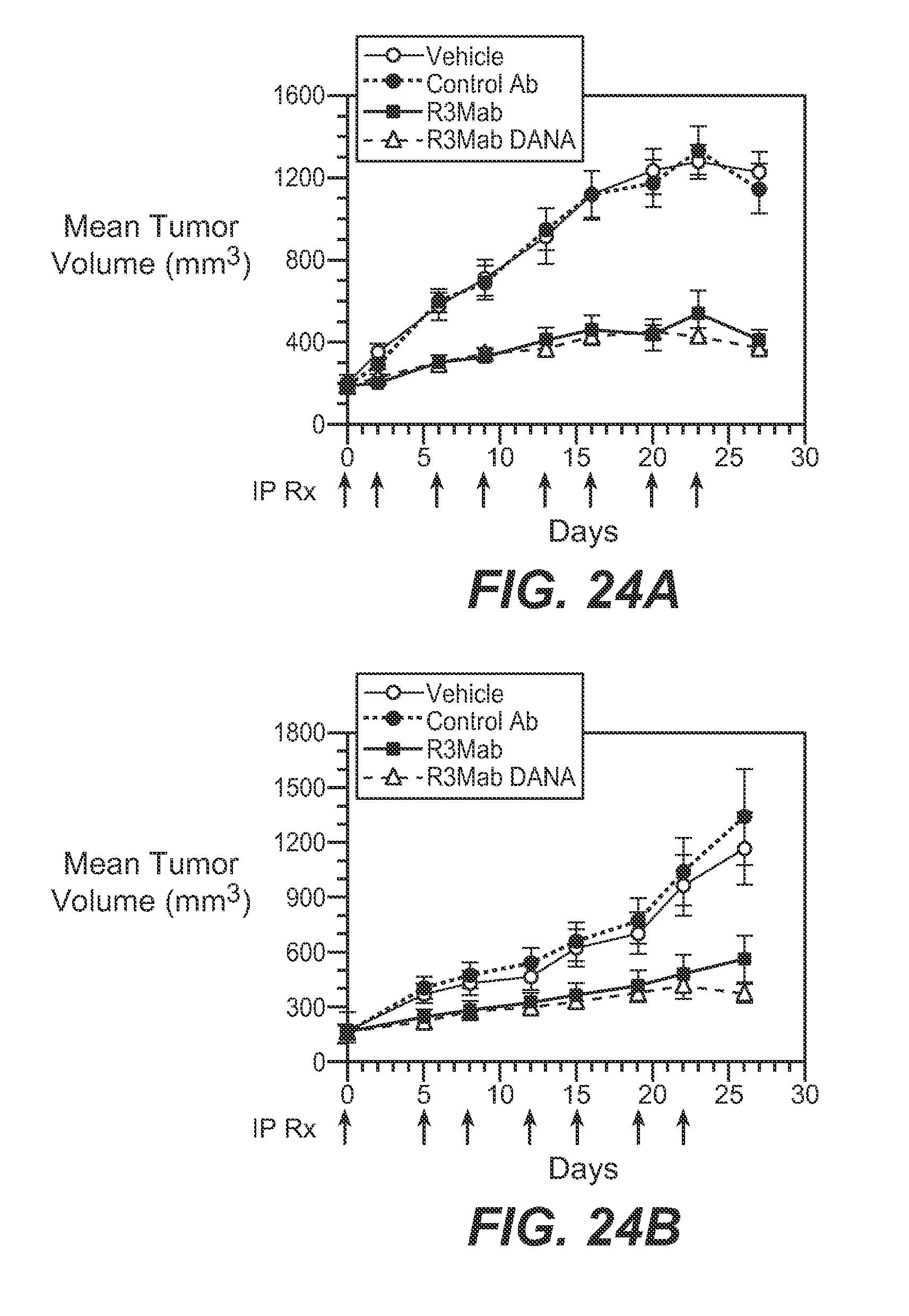 fgfr3 function Mutations that lead to constitutive kinase activation or impair normal fgfr3  maturation, internalization and degradation lead to aberrant signaling.
