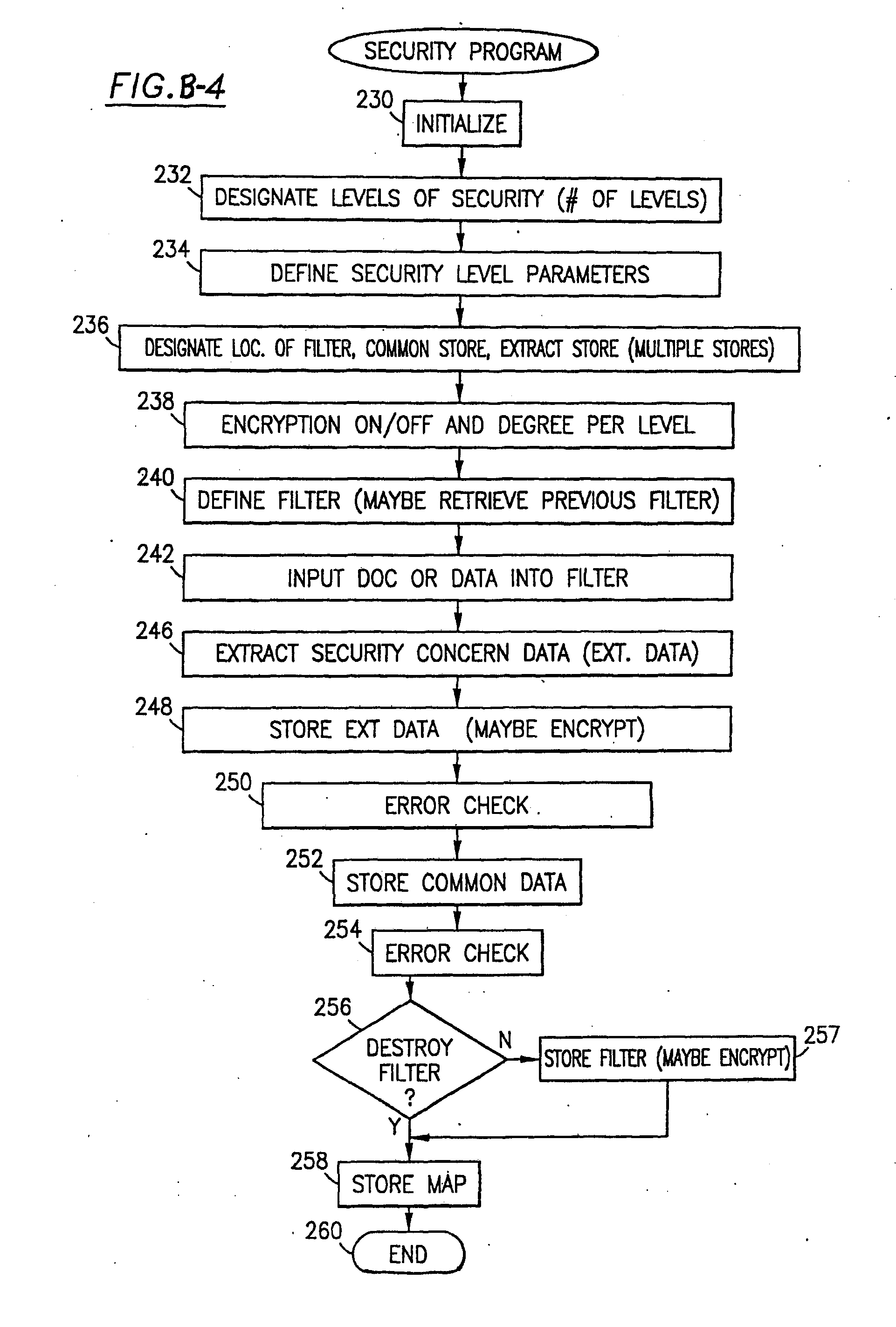 patent us20100250497 electromagnetic pulse emp hardened