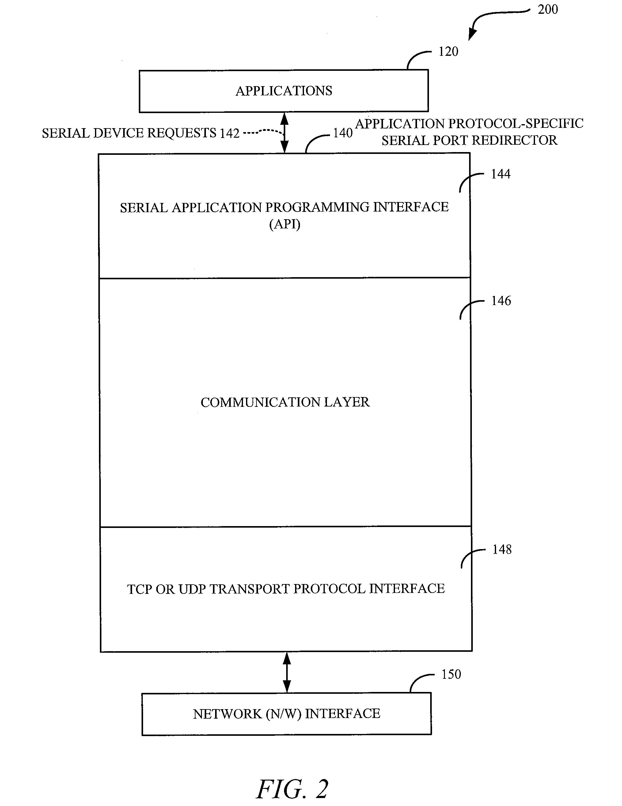 Brevet US20100251269 - Application-specific serial port