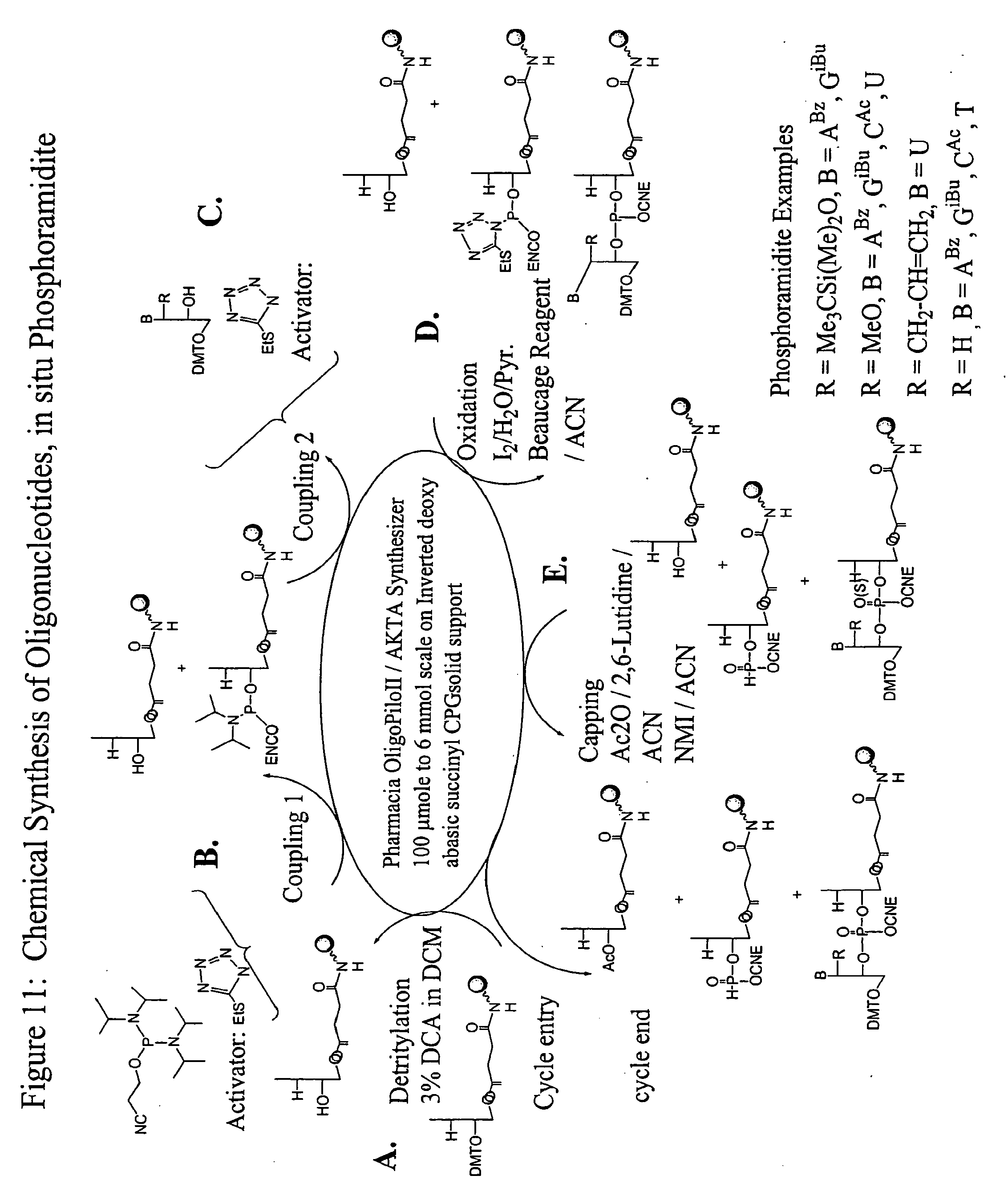 the solid-phase oxidation of steroidal alkenes with potassium permanganate and metal salts
