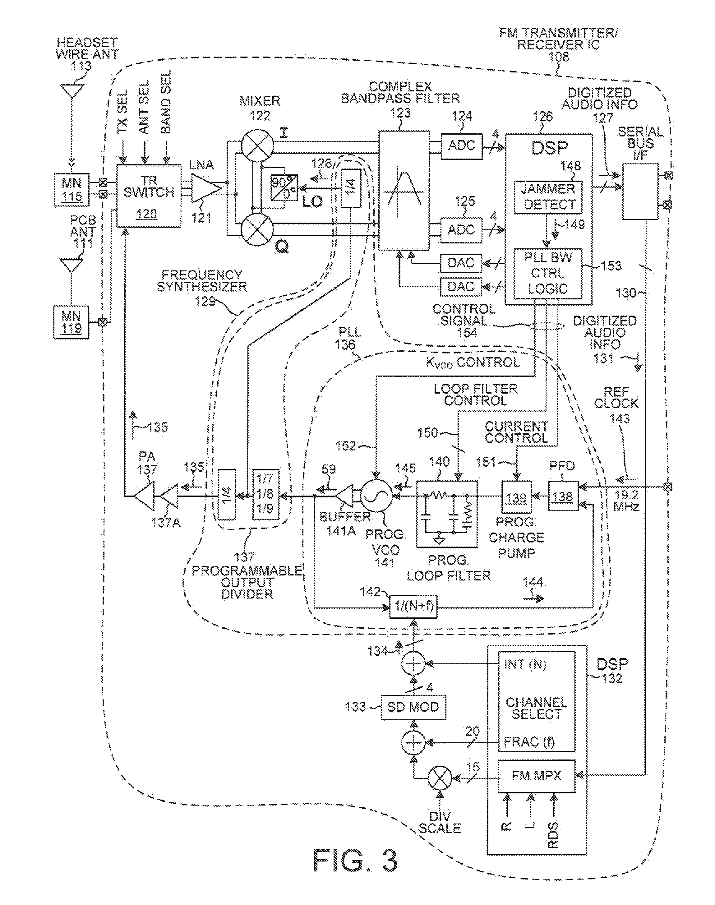 patent us20100273442 jammer detection based adaptive pll bandwidth Signal Receiver Icon patent drawing