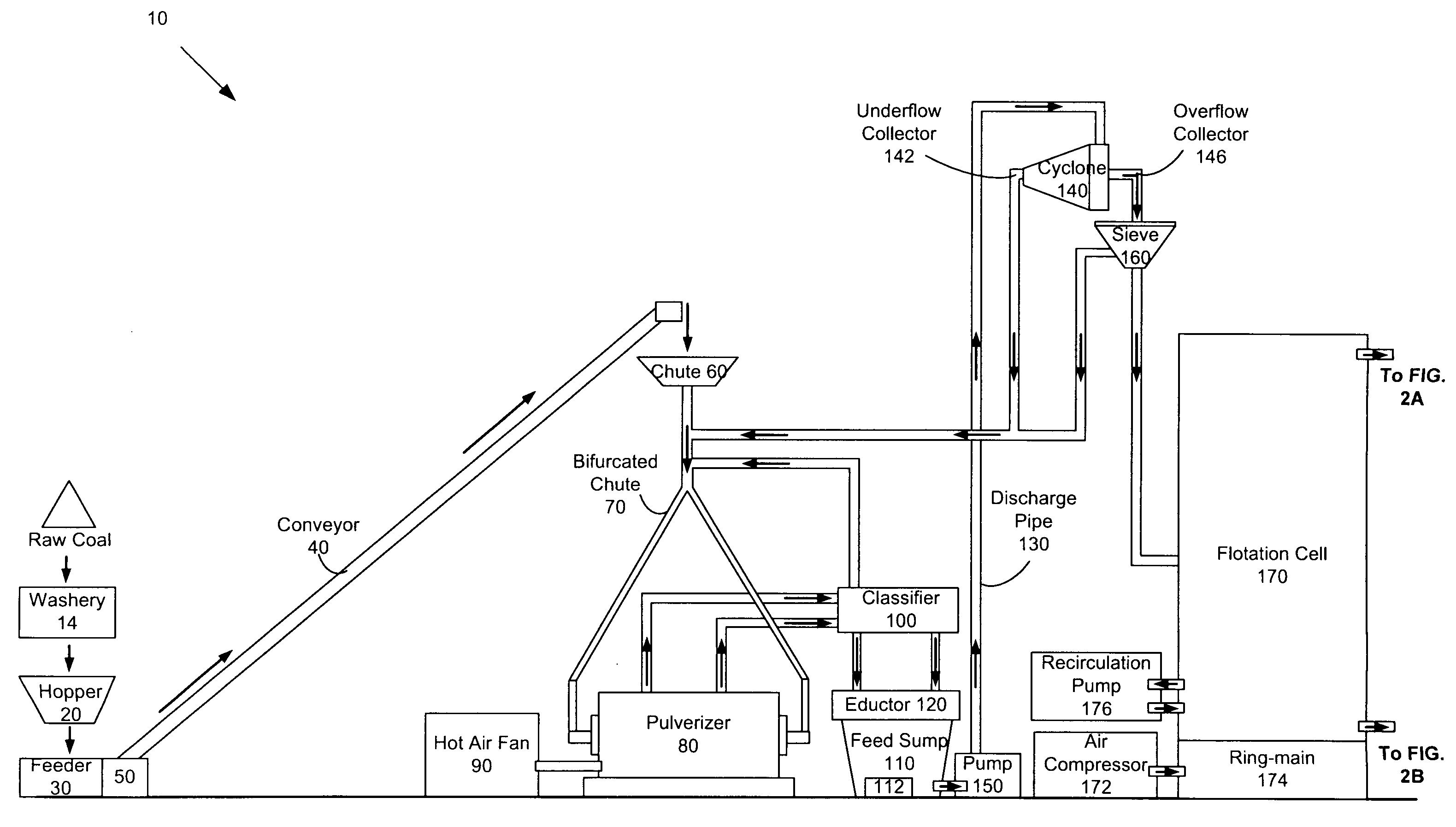 patent us20100287828 - beneficiation of coal