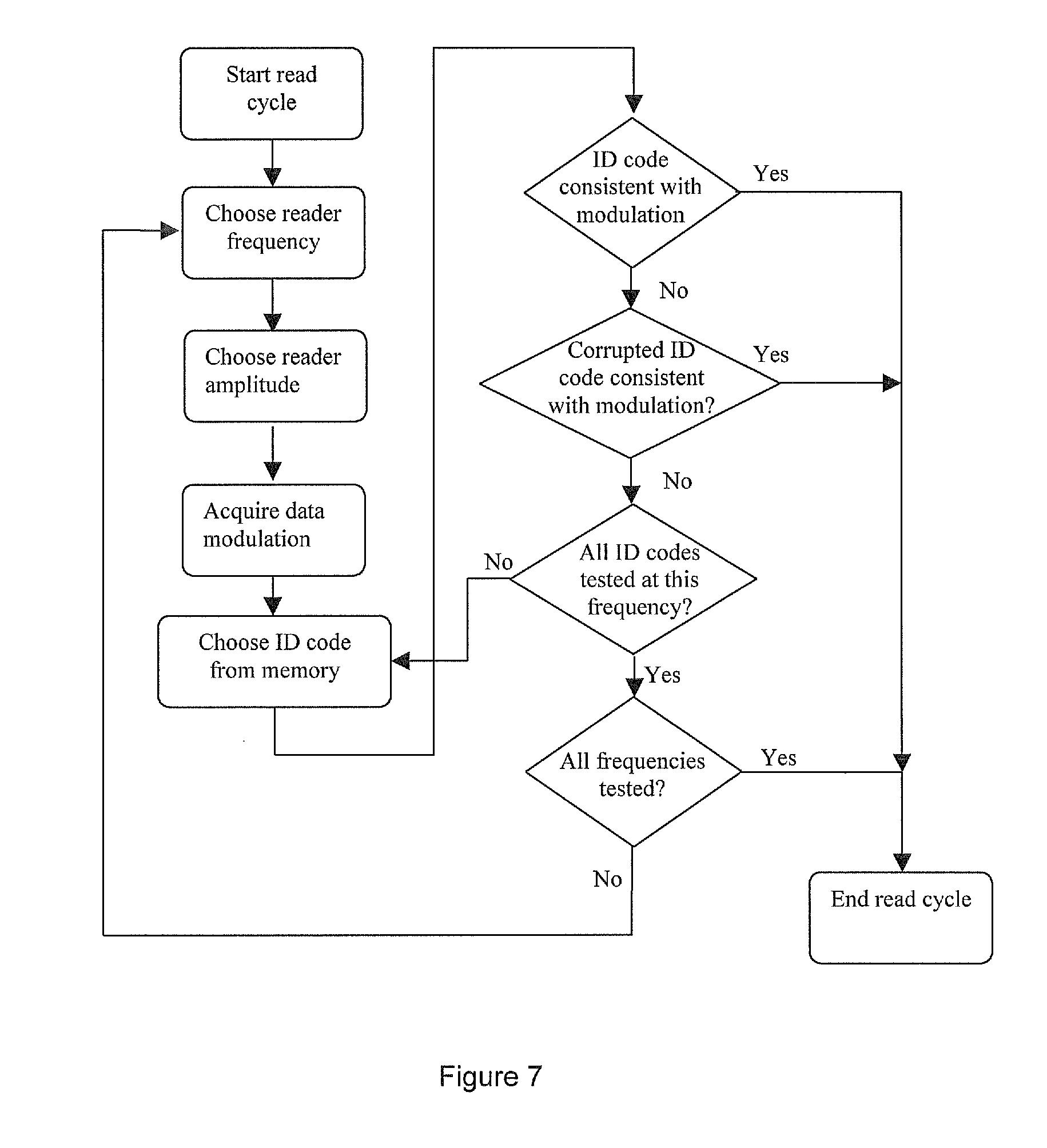 Patent Us20100328030 Rfid Pet Door Google Patents Half Duplex Mini Transponders Drawing